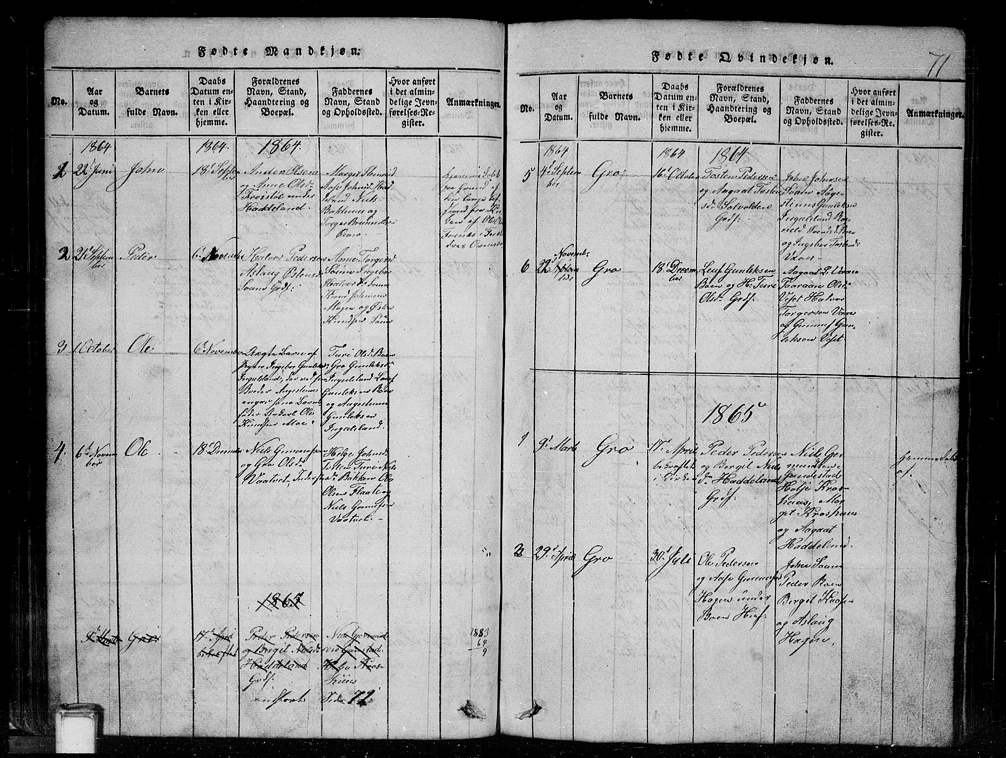 SAKO, Tinn kirkebøker, G/Gc/L0001: Klokkerbok nr. III 1, 1815-1879, s. 71
