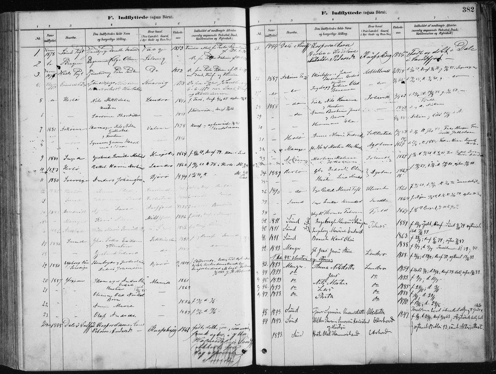 SAB, Fjell sokneprestembete, H/Haa: Ministerialbok nr. A  8, 1878-1898, s. 382