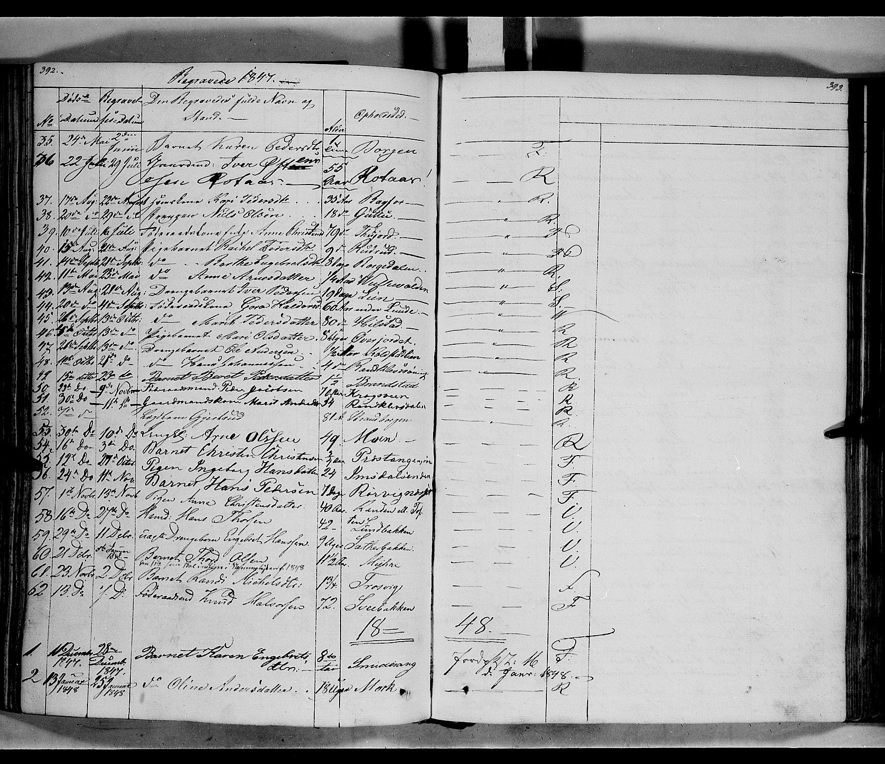 SAH, Ringebu prestekontor, Ministerialbok nr. 5, 1839-1848, s. 392-393
