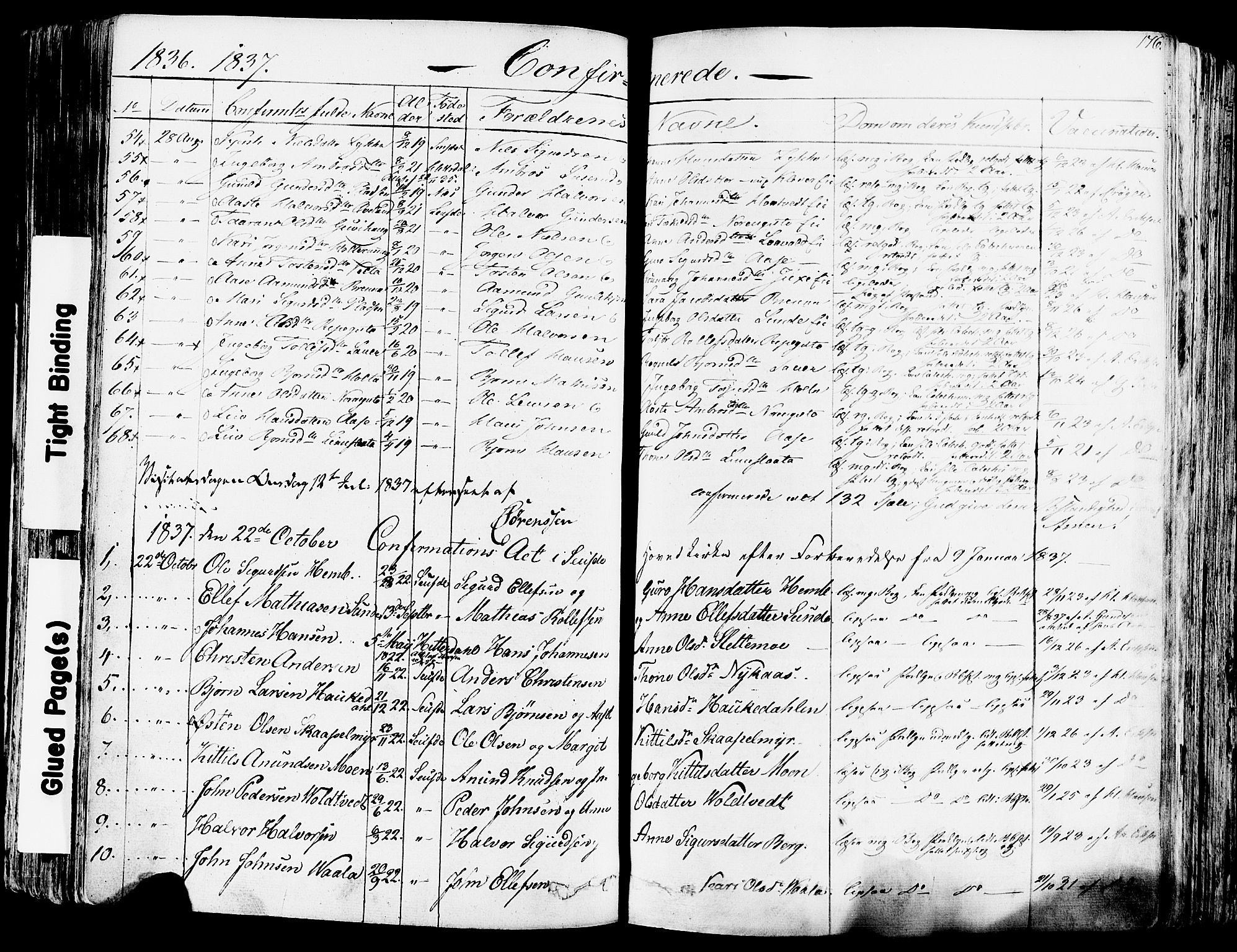 SAKO, Sauherad kirkebøker, F/Fa/L0006: Ministerialbok nr. I 6, 1827-1850, s. 176
