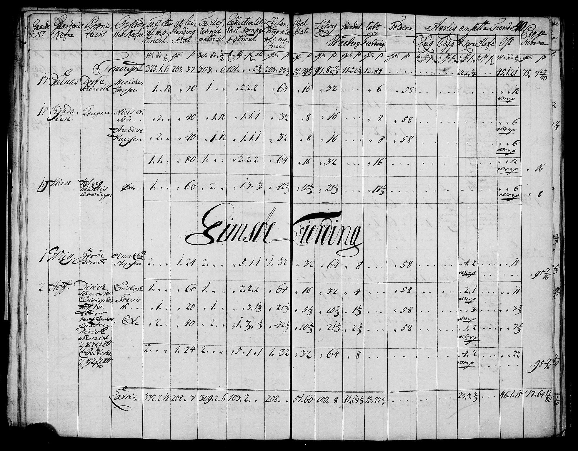 RA, Rentekammeret inntil 1814, Realistisk ordnet avdeling, N/Nb/Nbf/L0175: Lofoten matrikkelprotokoll, 1723, s. 39b-40a