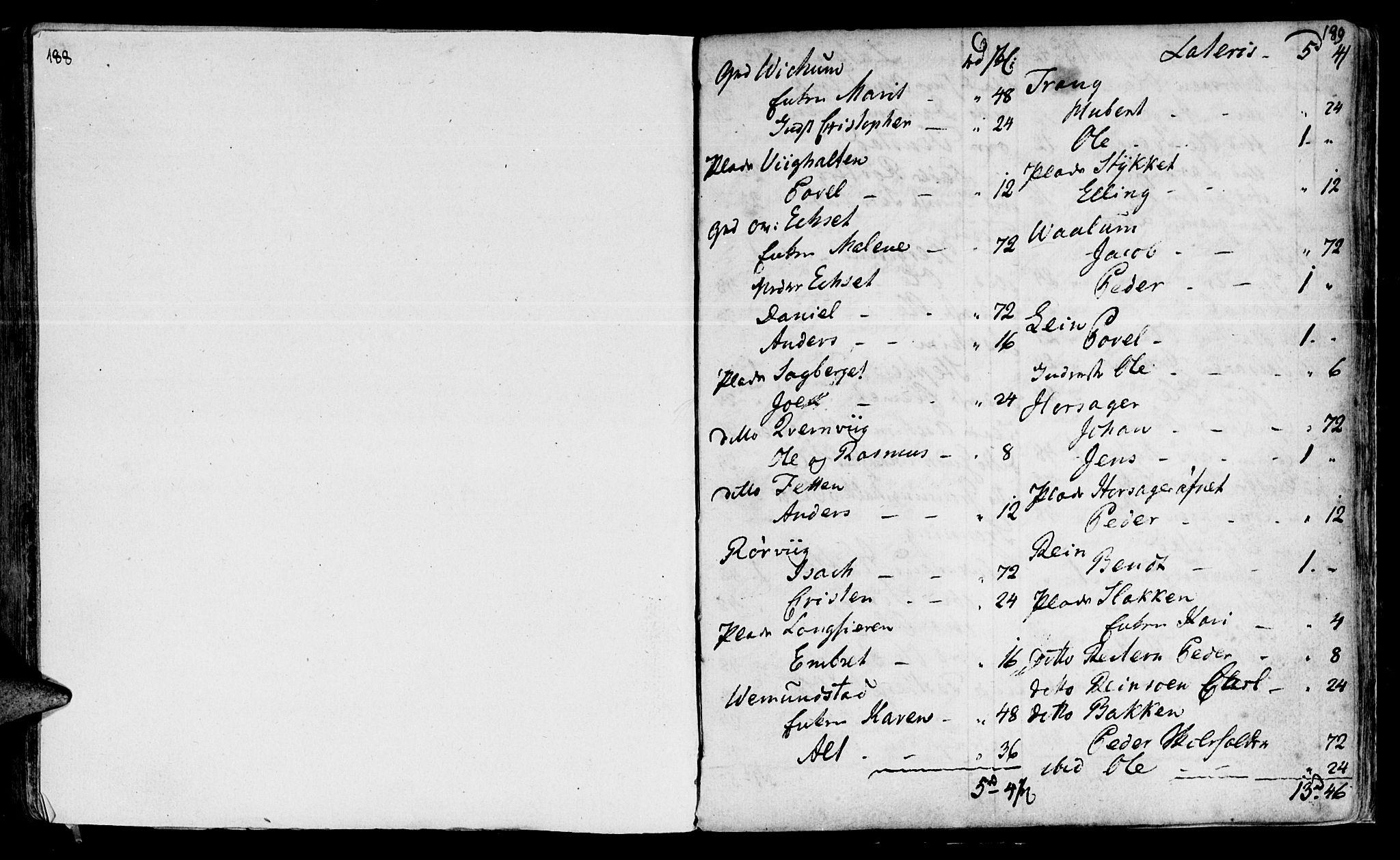 SAT, Ministerialprotokoller, klokkerbøker og fødselsregistre - Sør-Trøndelag, 646/L0604: Ministerialbok nr. 646A02, 1735-1750, s. 188-189