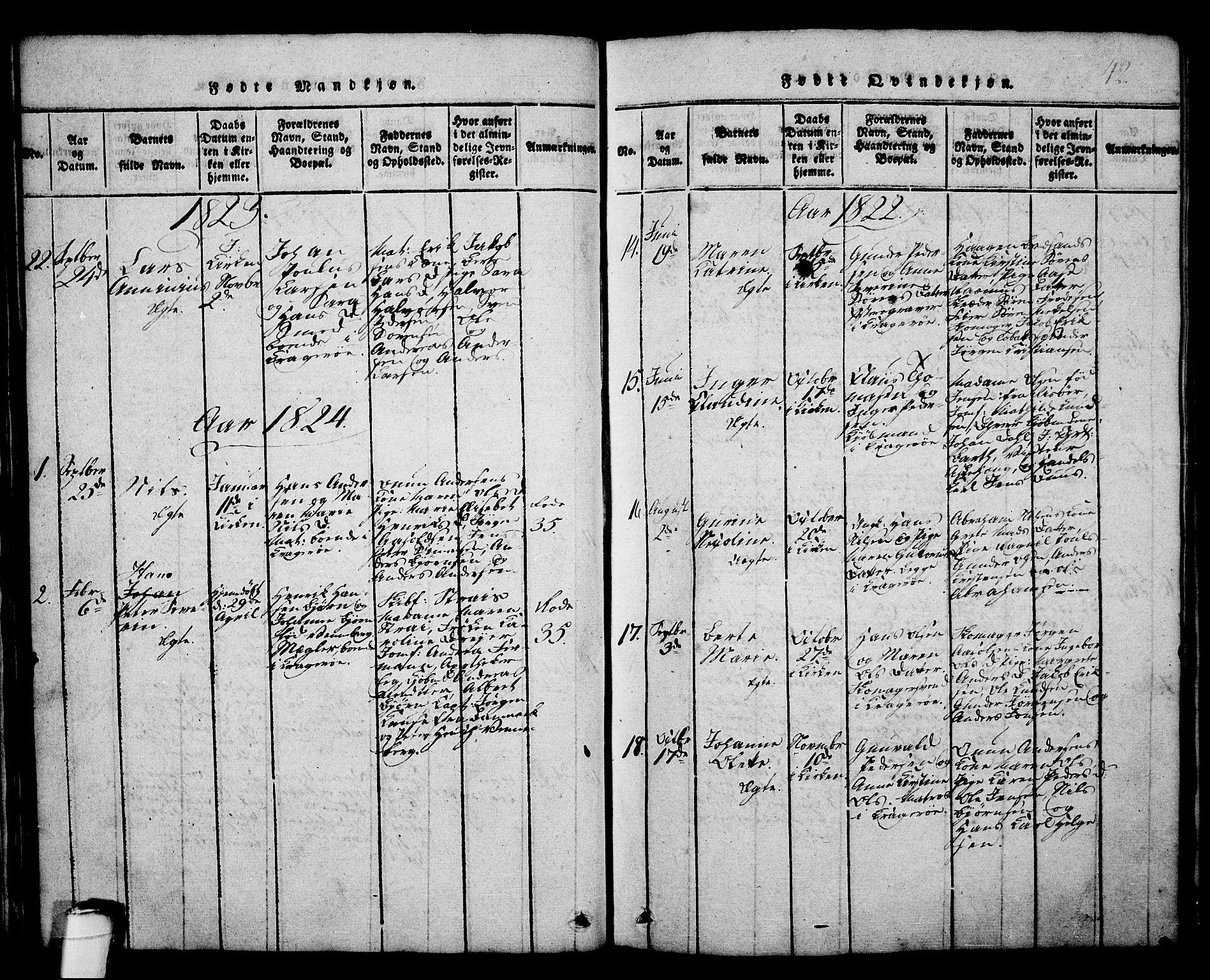 SAKO, Kragerø kirkebøker, G/Ga/L0002: Klokkerbok nr. 2, 1814-1831, s. 42