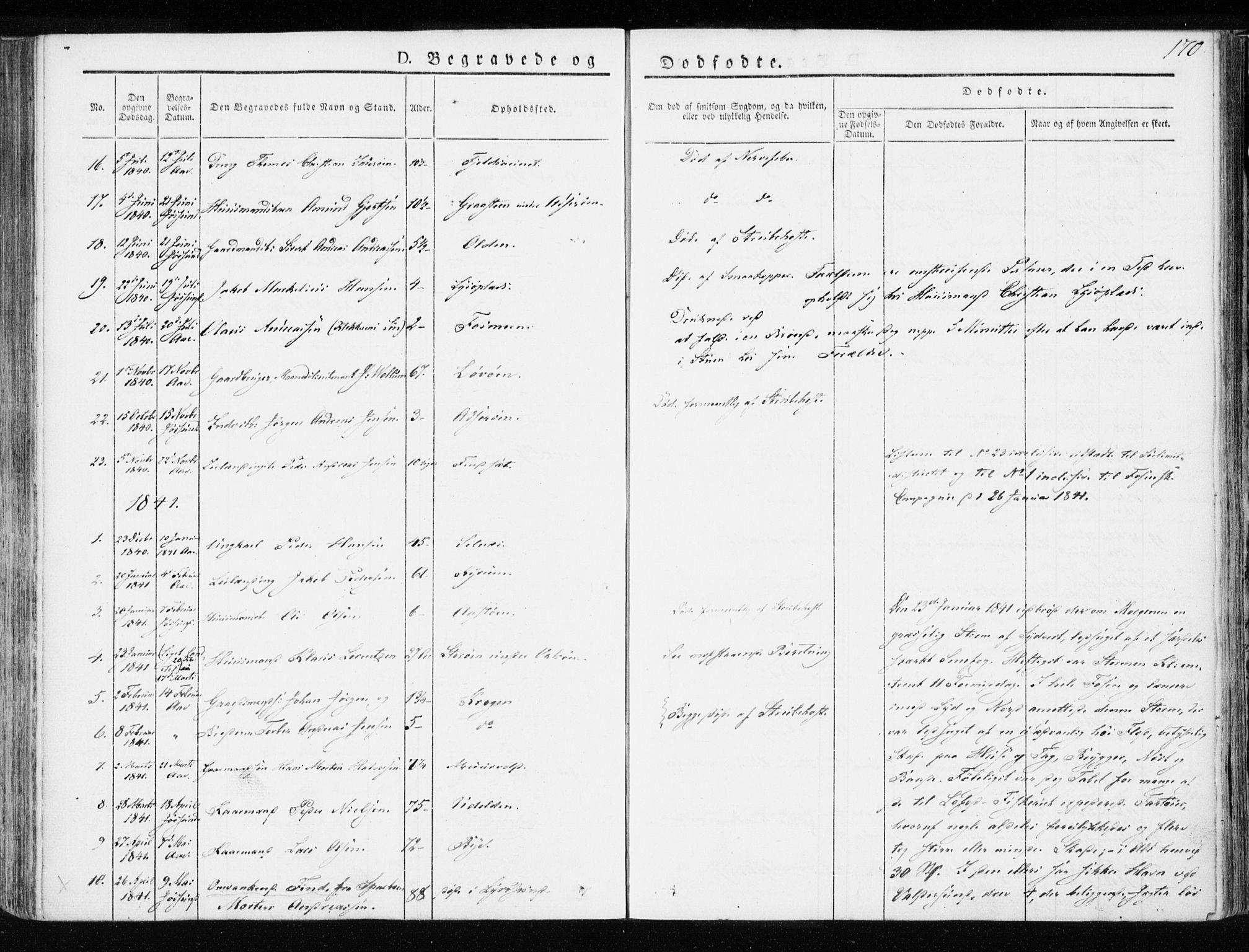 SAT, Ministerialprotokoller, klokkerbøker og fødselsregistre - Sør-Trøndelag, 655/L0676: Ministerialbok nr. 655A05, 1830-1847, s. 170