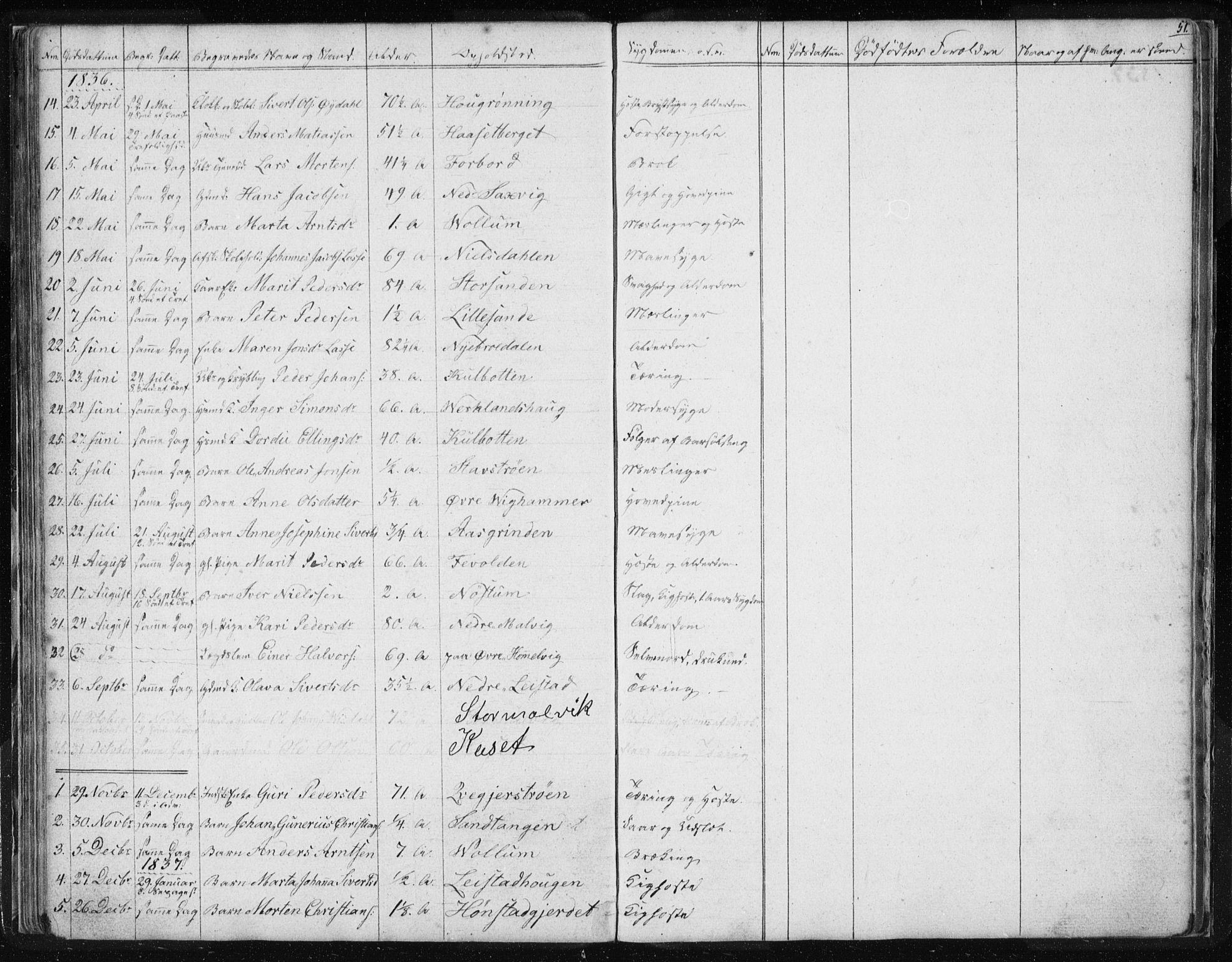 SAT, Ministerialprotokoller, klokkerbøker og fødselsregistre - Sør-Trøndelag, 616/L0405: Ministerialbok nr. 616A02, 1831-1842, s. 51