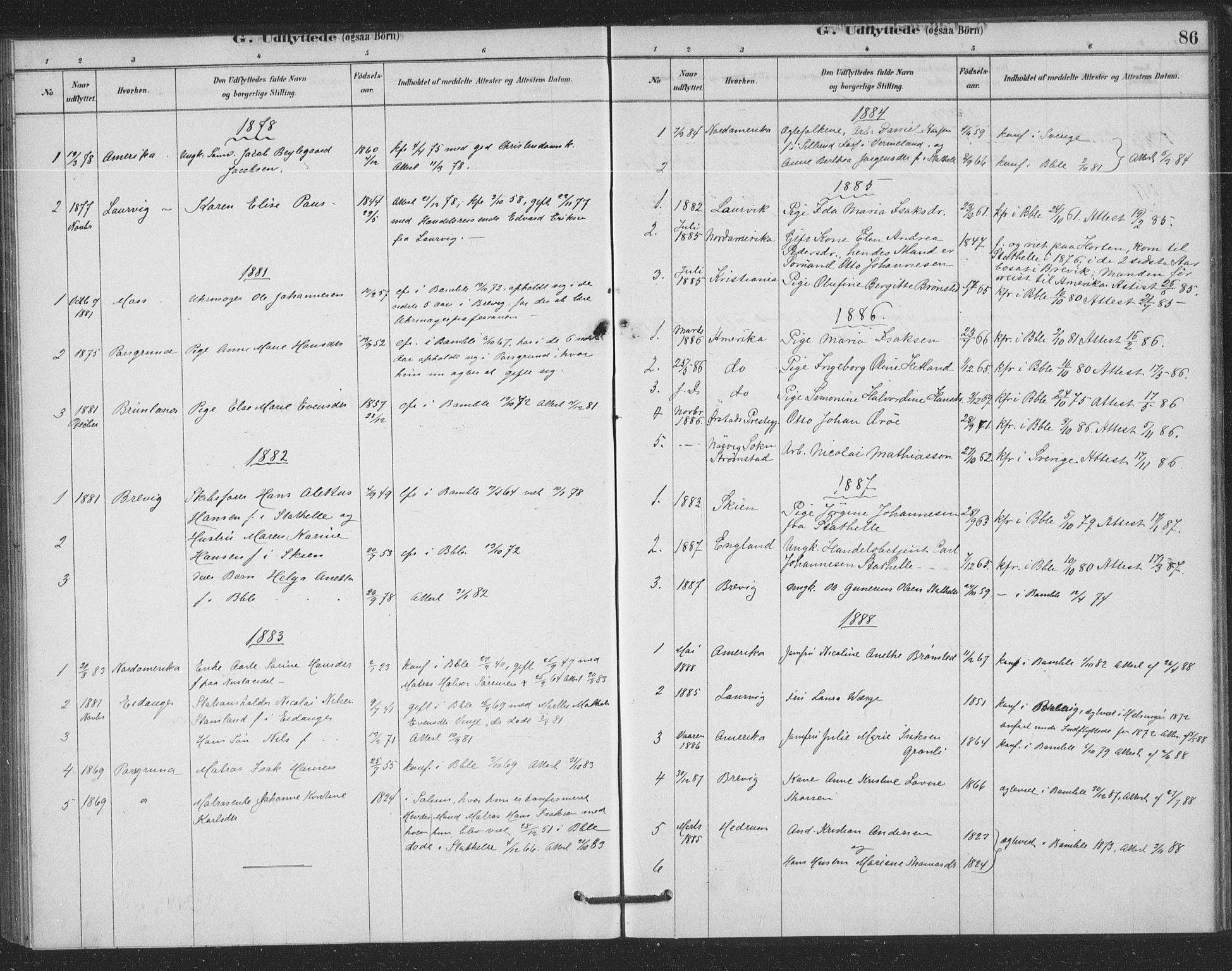 SAKO, Bamble kirkebøker, F/Fb/L0001: Ministerialbok nr. II 1, 1878-1899, s. 86