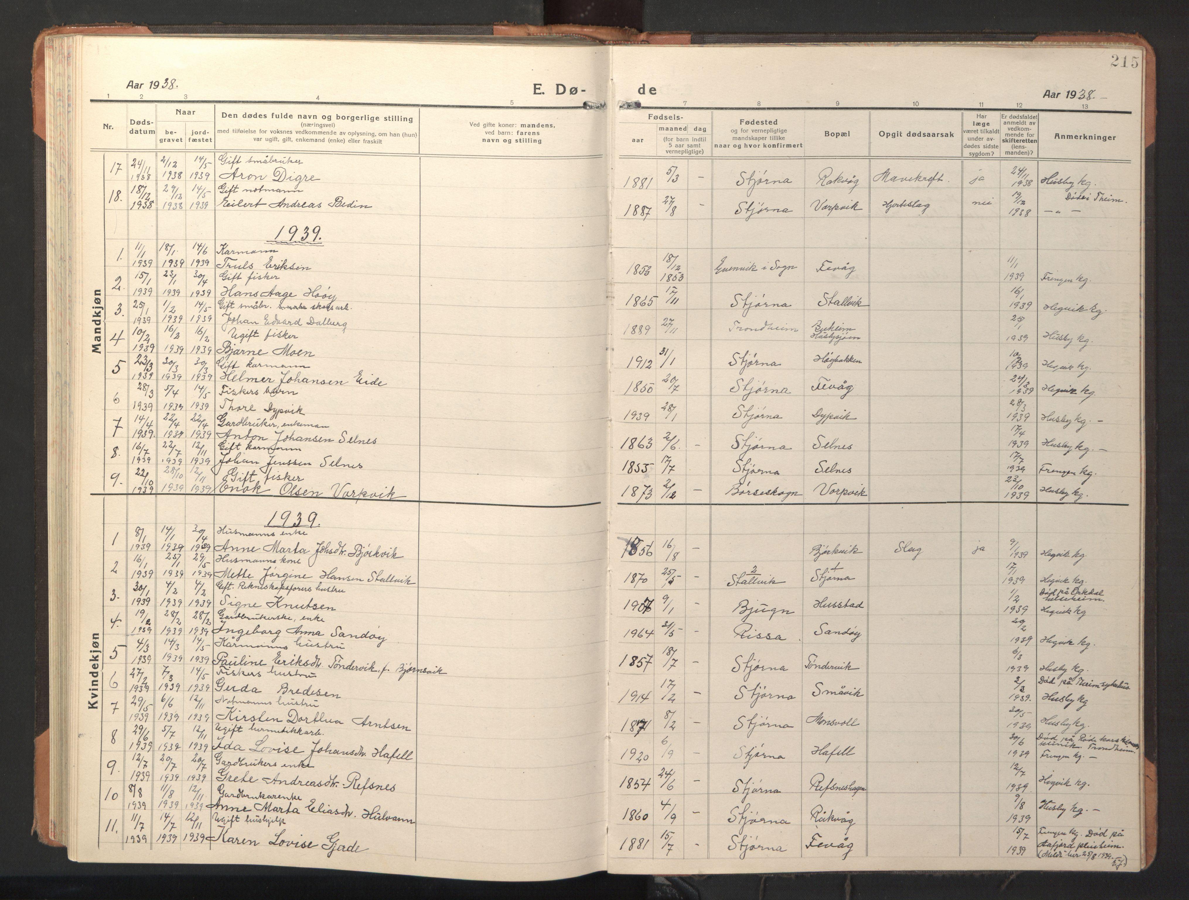 SAT, Ministerialprotokoller, klokkerbøker og fødselsregistre - Sør-Trøndelag, 653/L0658: Klokkerbok nr. 653C02, 1919-1947, s. 215