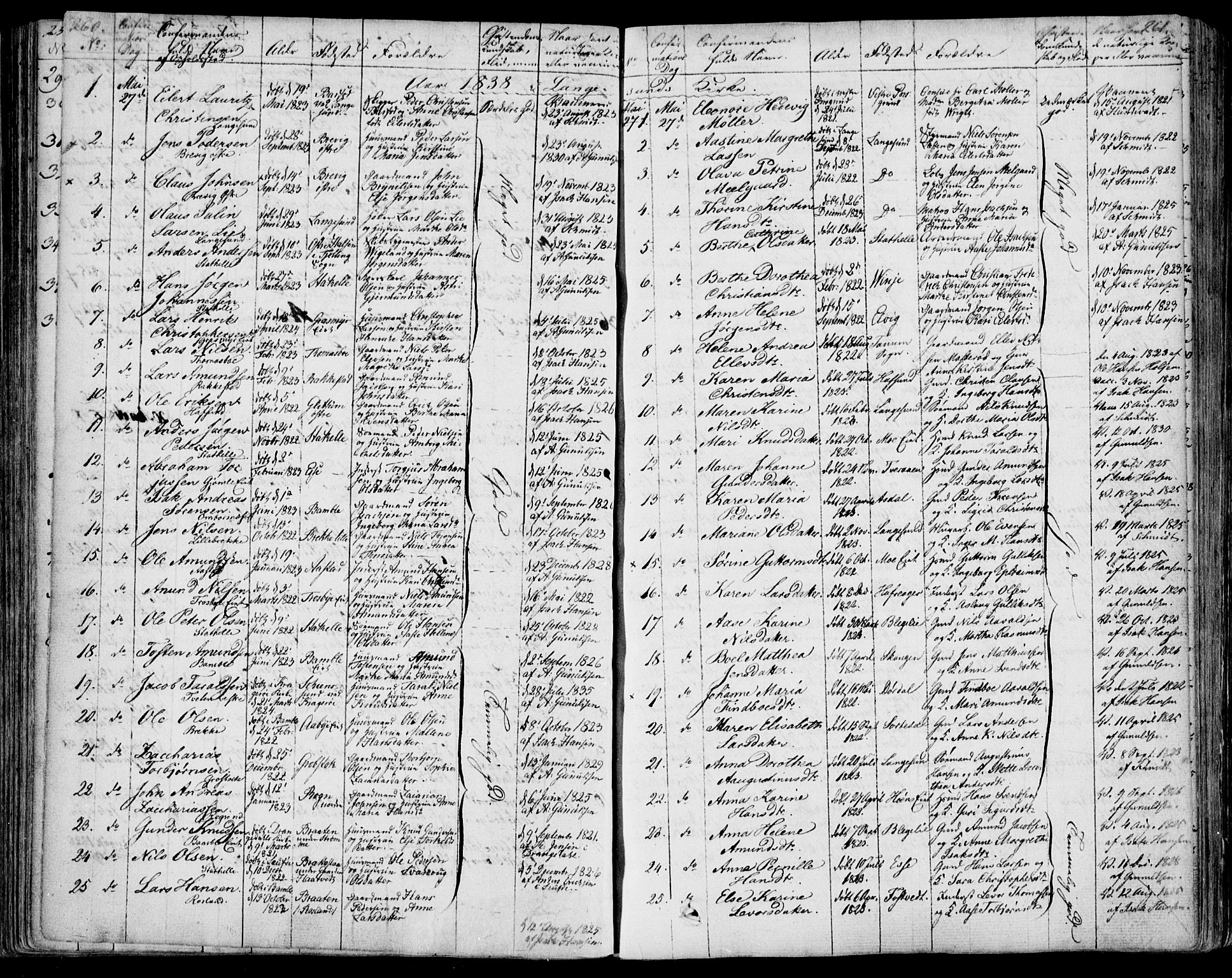 SAKO, Bamble kirkebøker, F/Fa/L0004: Ministerialbok nr. I 4, 1834-1853, s. 260-261