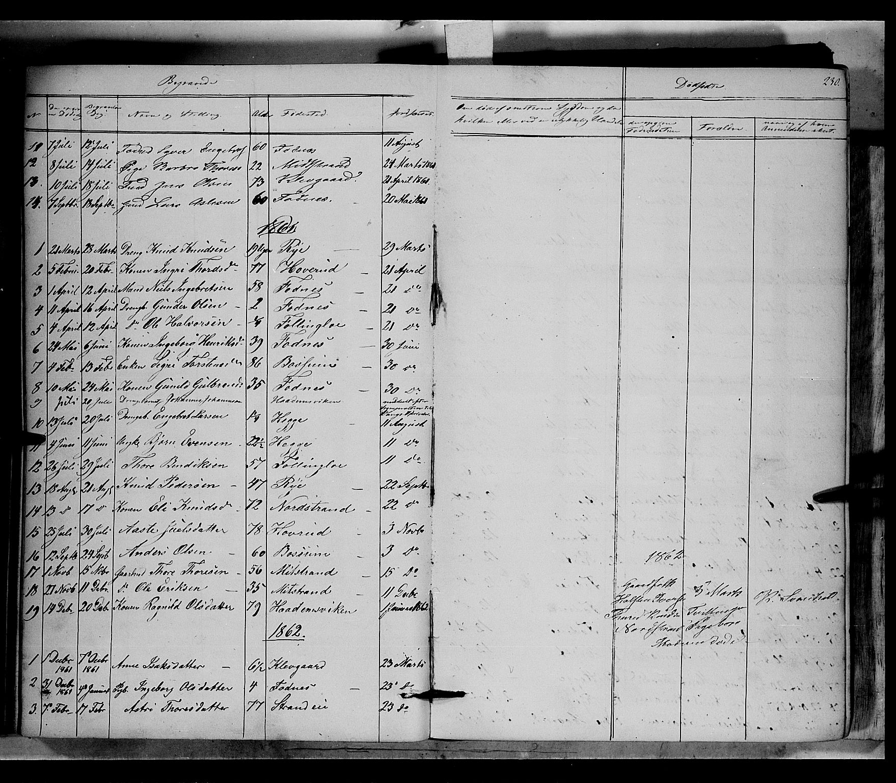 SAH, Nord-Aurdal prestekontor, Ministerialbok nr. 5, 1842-1863, s. 230