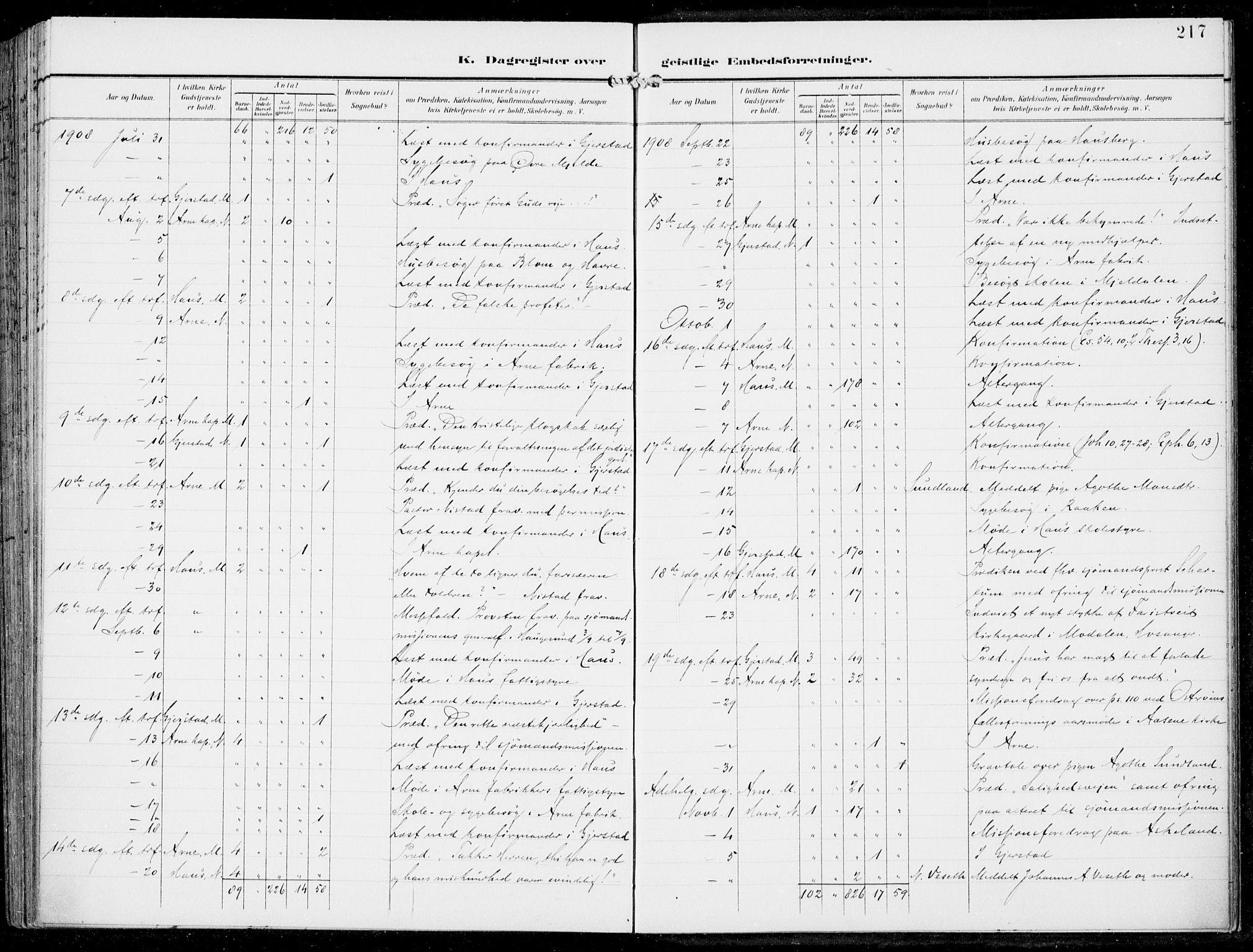 SAB, Haus Sokneprestembete, H/Haa: Ministerialbok nr. B  2, 1899-1912, s. 217