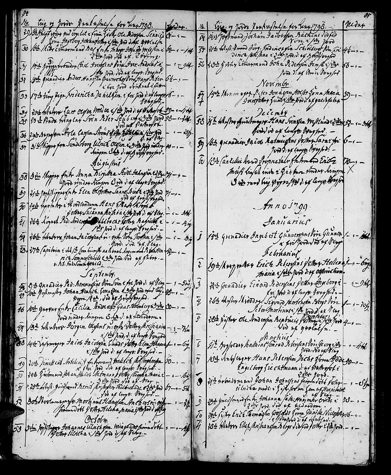 SAT, Ministerialprotokoller, klokkerbøker og fødselsregistre - Sør-Trøndelag, 602/L0134: Klokkerbok nr. 602C02, 1759-1812, s. 84-85