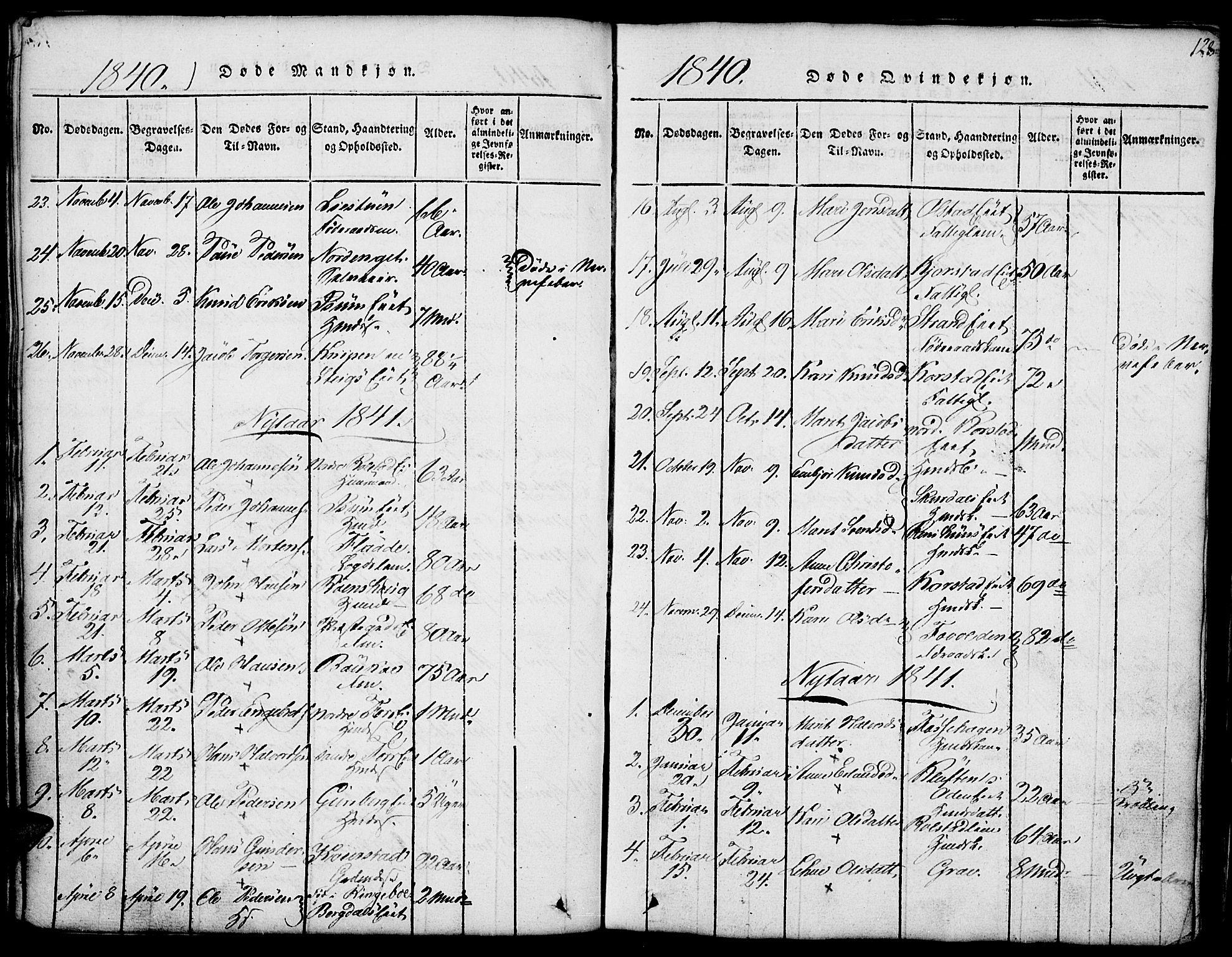 SAH, Fron prestekontor, H/Ha/Hab/L0001: Klokkerbok nr. 1, 1816-1843, s. 128
