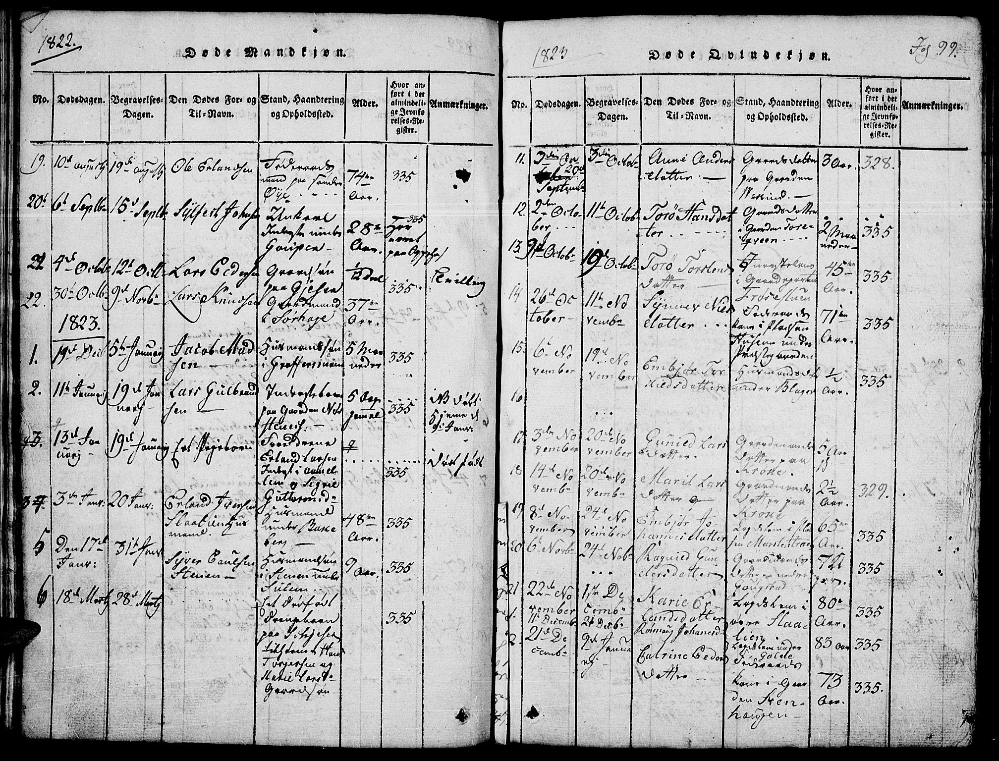 SAH, Lom prestekontor, L/L0001: Klokkerbok nr. 1, 1815-1836, s. 99
