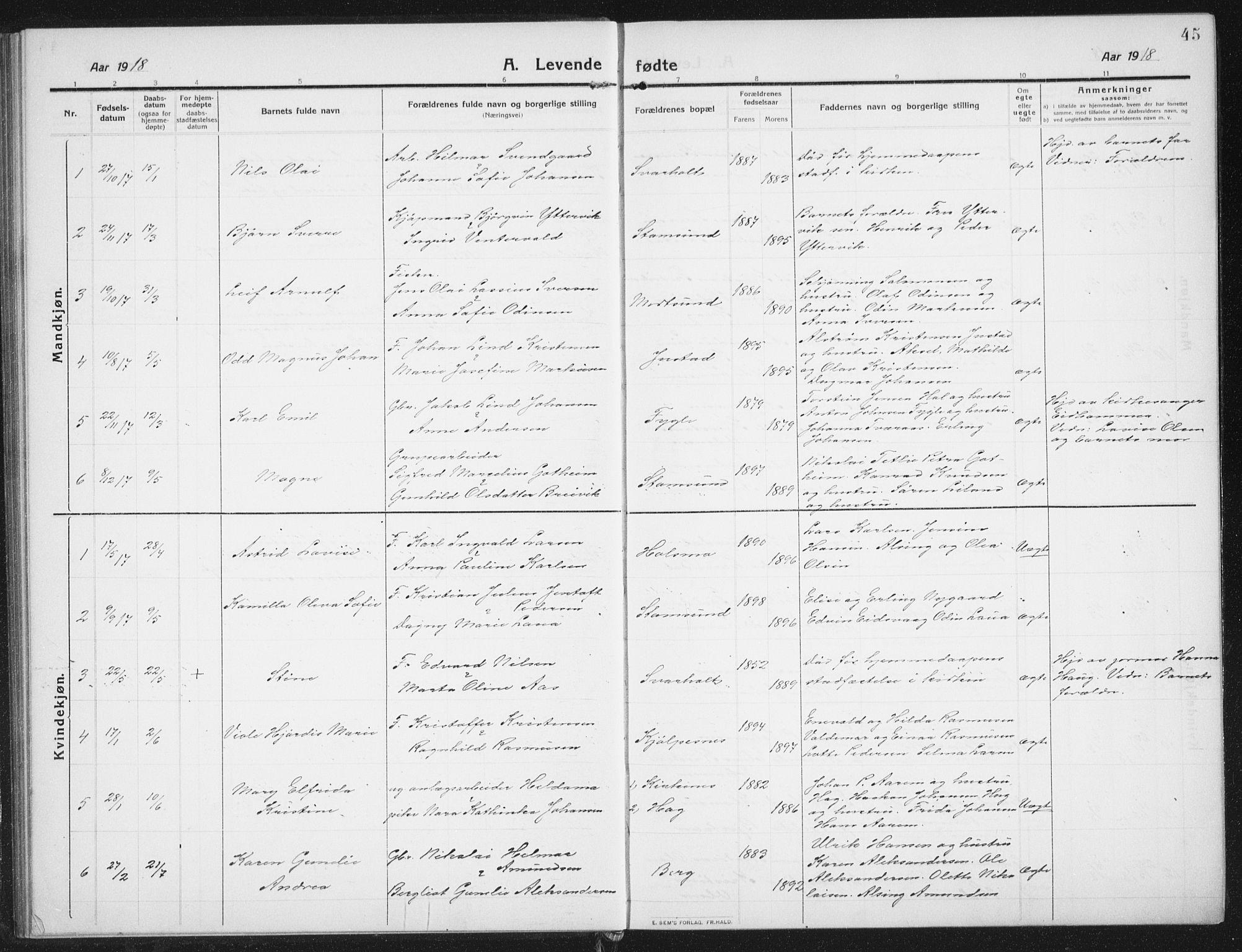 SAT, Ministerialprotokoller, klokkerbøker og fødselsregistre - Nordland, 882/L1183: Klokkerbok nr. 882C01, 1911-1938, s. 45