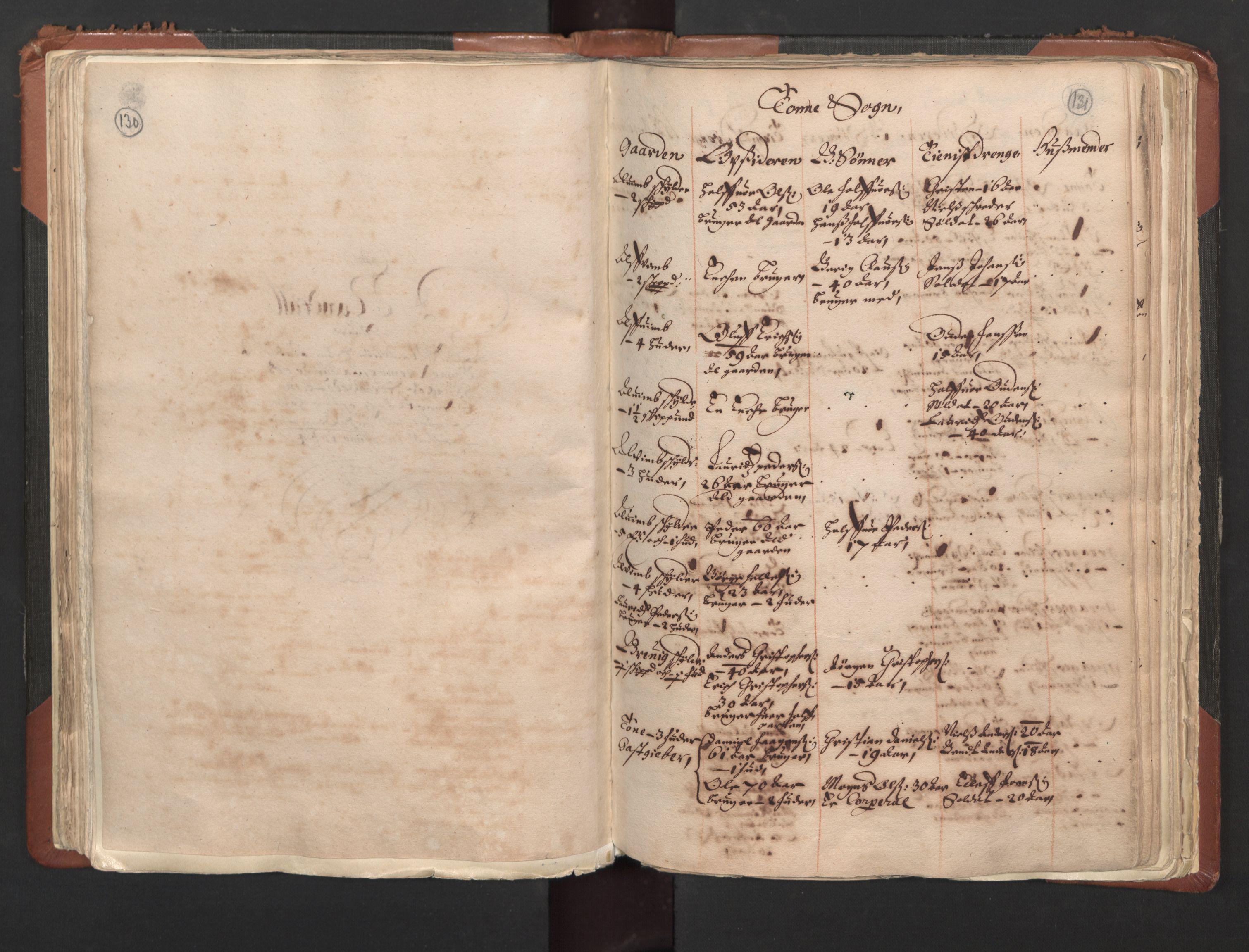 RA, Fogdenes og sorenskrivernes manntall 1664-1666, nr. 1: Fogderier (len og skipreider) i nåværende Østfold fylke, 1664, s. 130-131