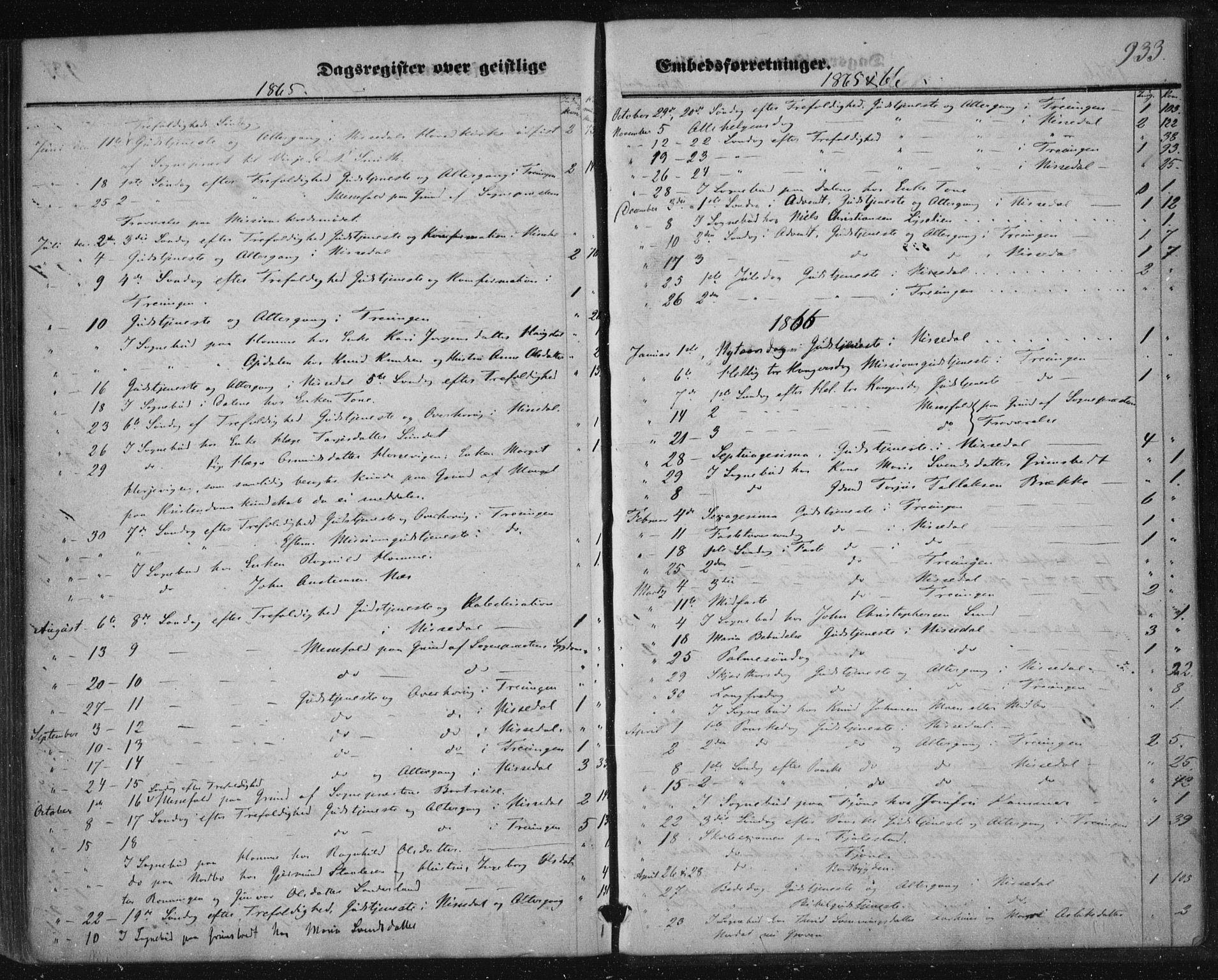 SAKO, Nissedal kirkebøker, F/Fa/L0003: Ministerialbok nr. I 3, 1846-1870, s. 932-933