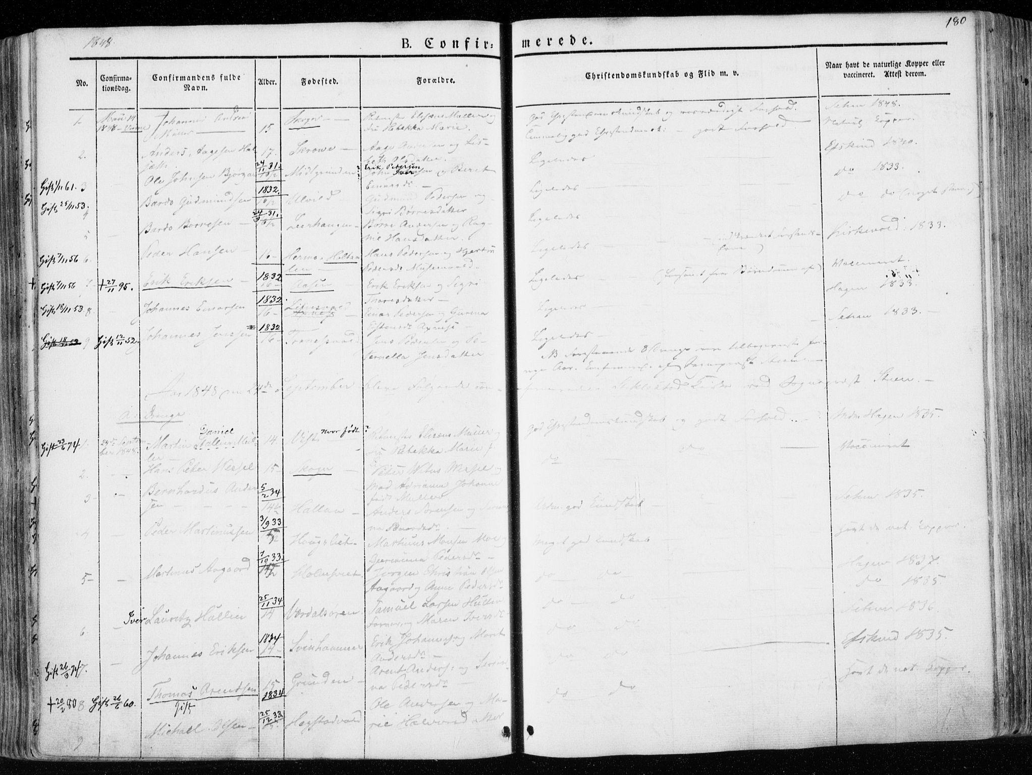 SAT, Ministerialprotokoller, klokkerbøker og fødselsregistre - Nord-Trøndelag, 723/L0239: Ministerialbok nr. 723A08, 1841-1851, s. 180