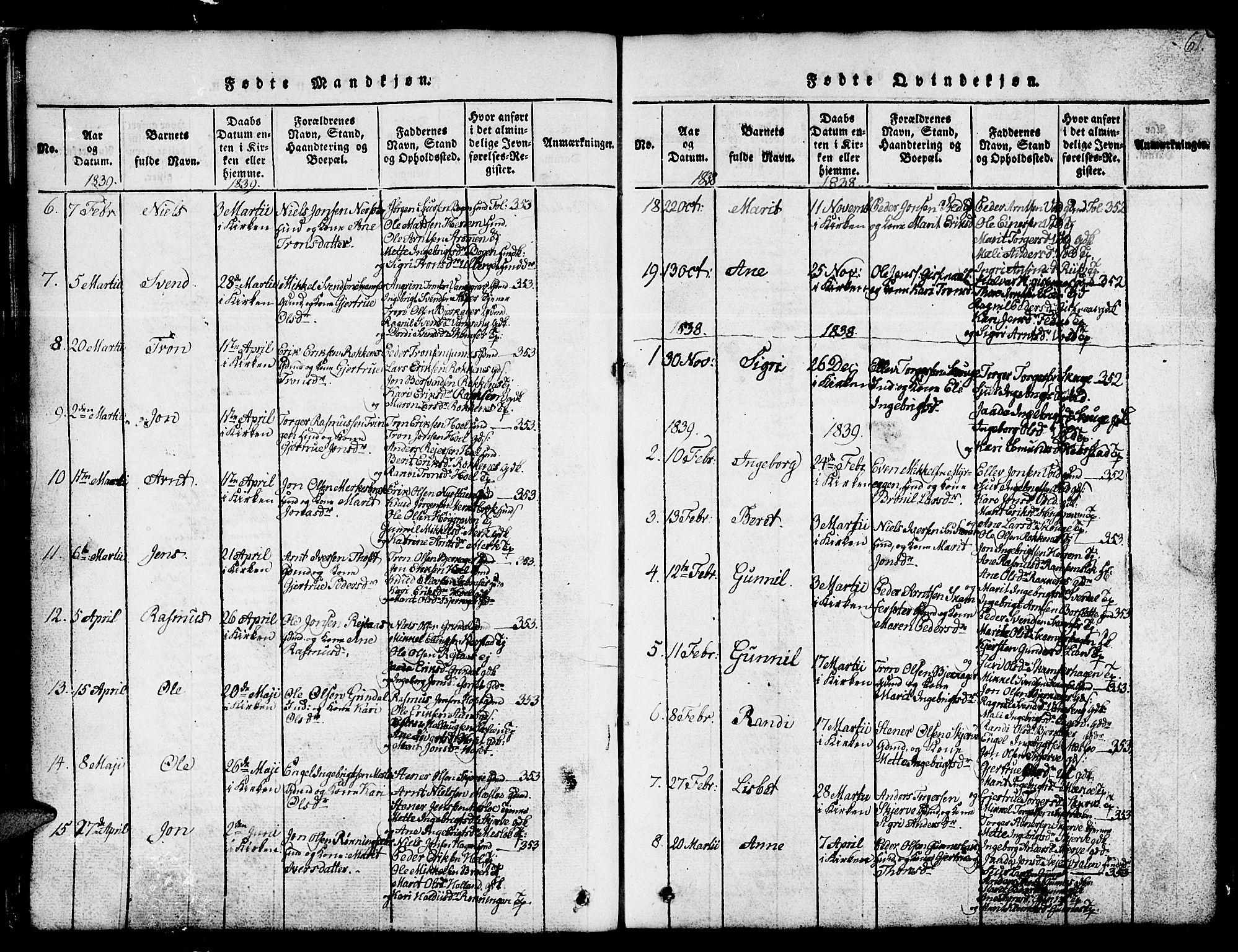 SAT, Ministerialprotokoller, klokkerbøker og fødselsregistre - Sør-Trøndelag, 674/L0874: Klokkerbok nr. 674C01, 1816-1860, s. 61