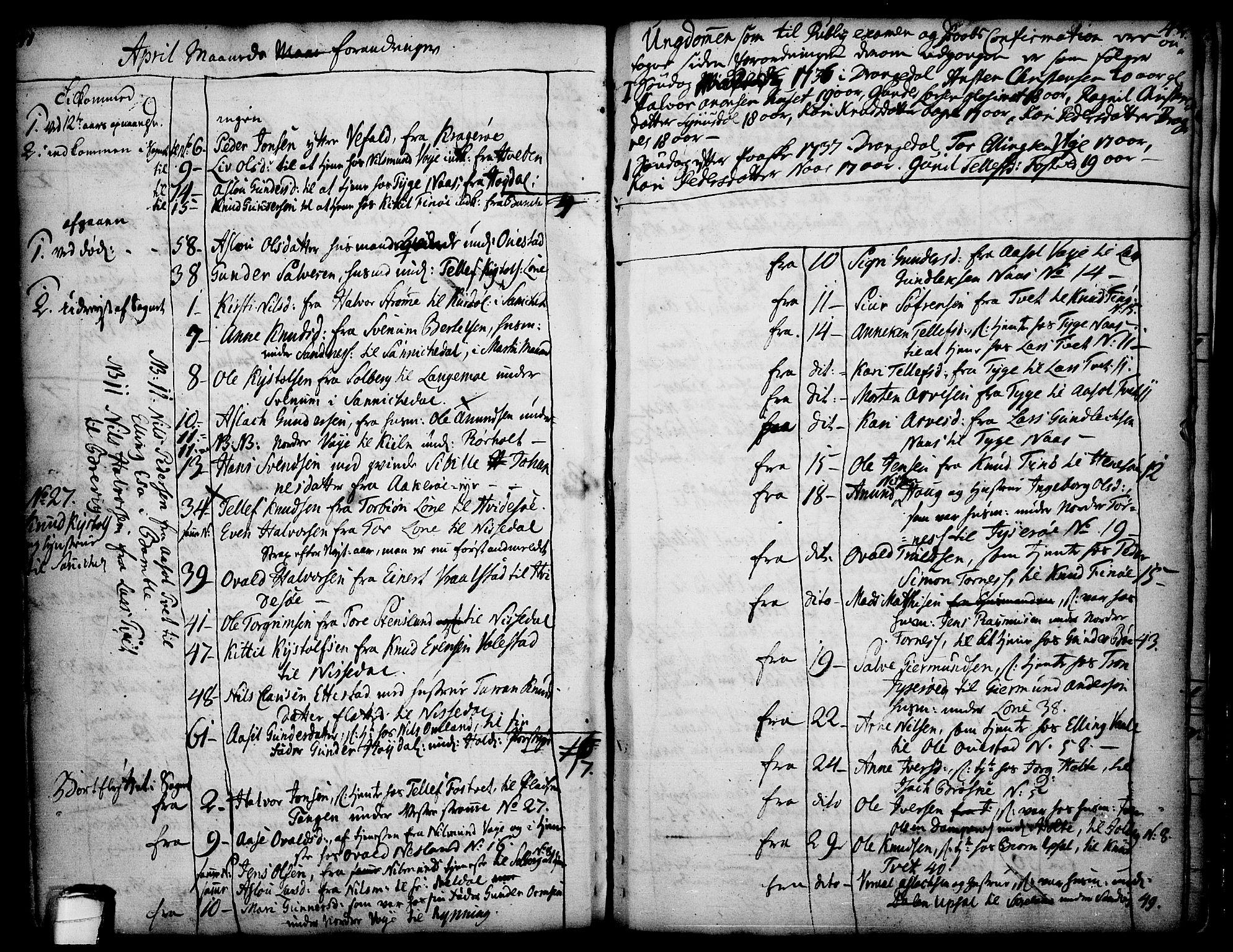 SAKO, Drangedal kirkebøker, F/Fa/L0002: Ministerialbok nr. 2, 1733-1753, s. 41-42