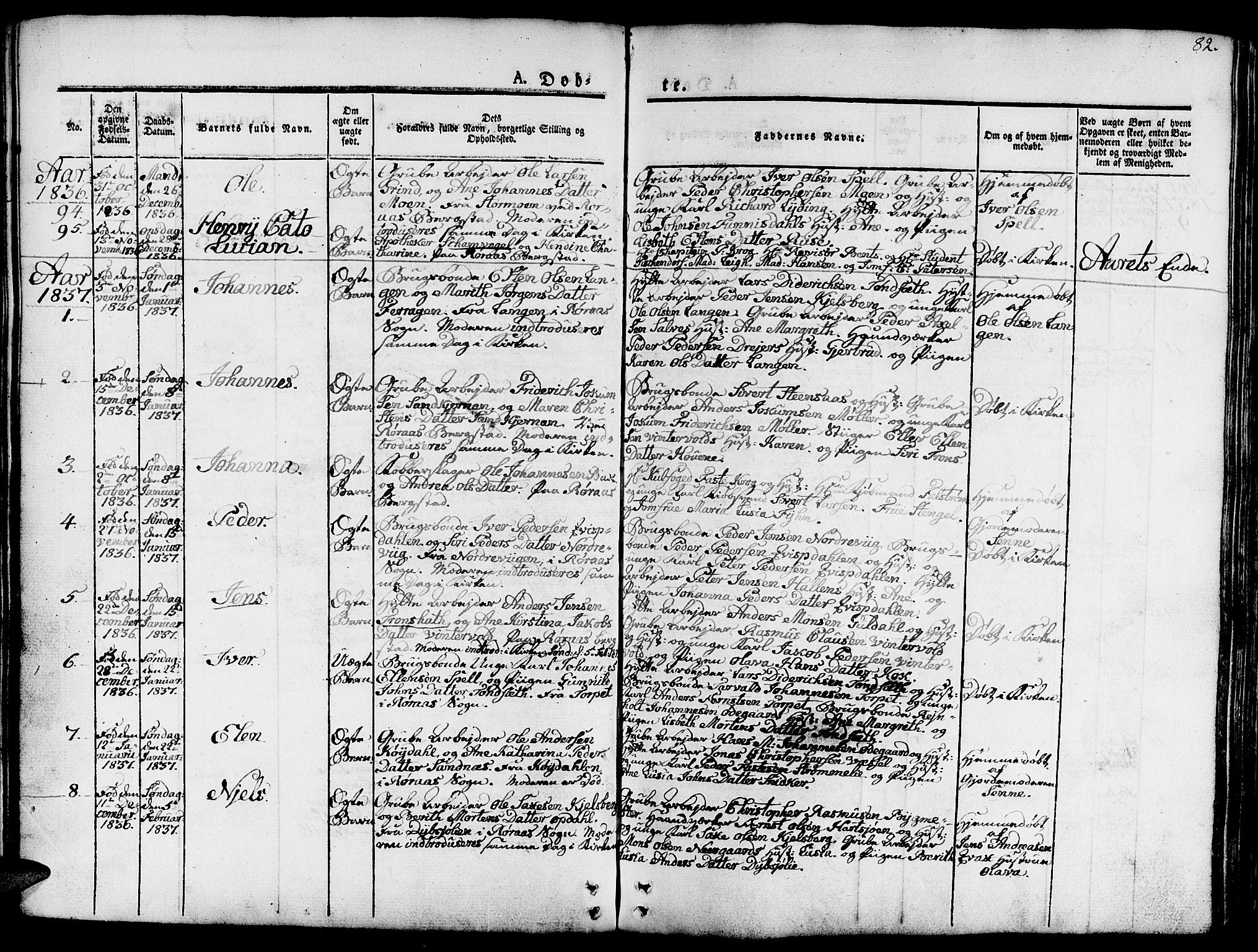 SAT, Ministerialprotokoller, klokkerbøker og fødselsregistre - Sør-Trøndelag, 681/L0938: Klokkerbok nr. 681C02, 1829-1879, s. 82