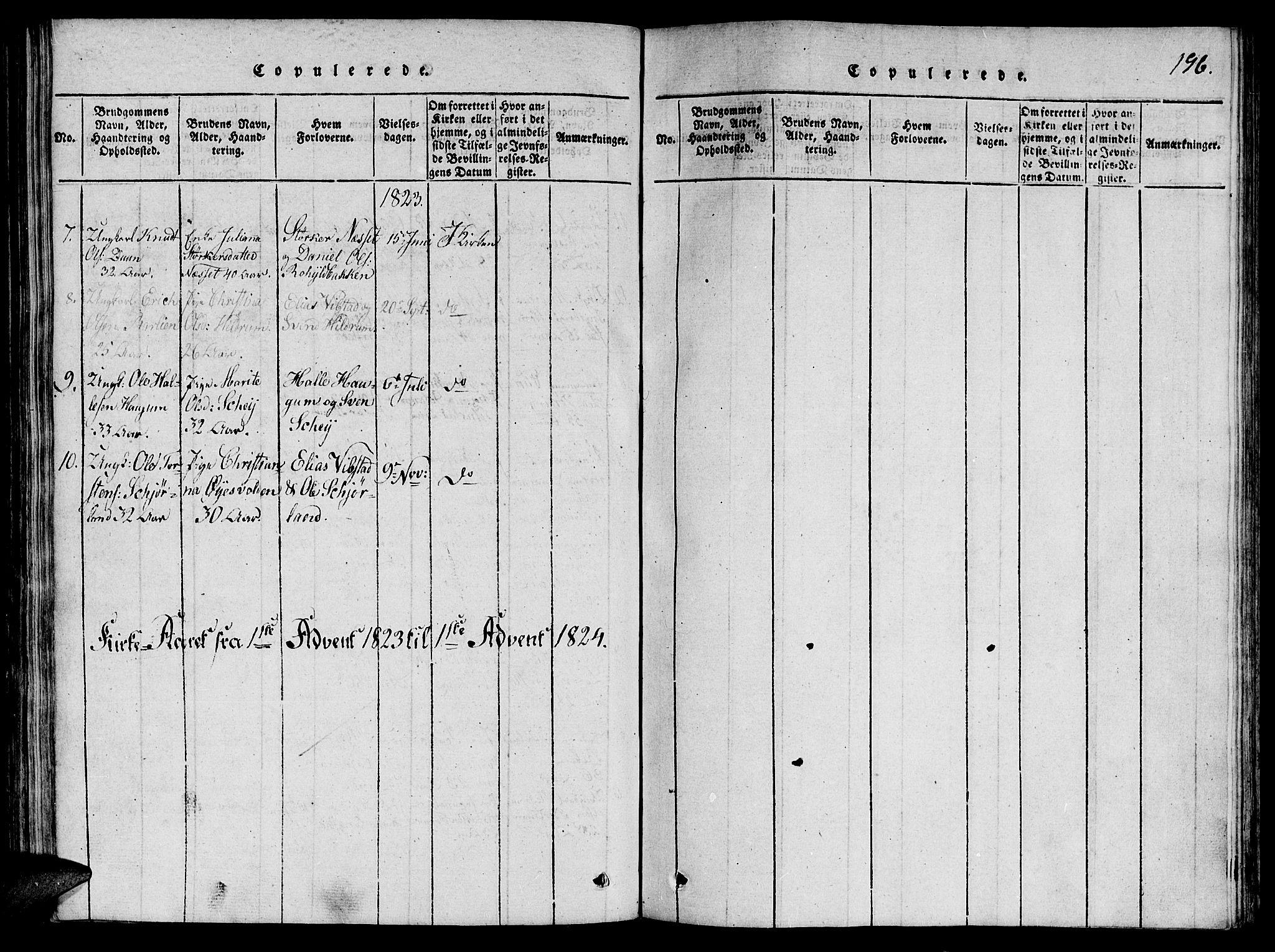 SAT, Ministerialprotokoller, klokkerbøker og fødselsregistre - Nord-Trøndelag, 764/L0546: Ministerialbok nr. 764A06 /1, 1816-1823, s. 196