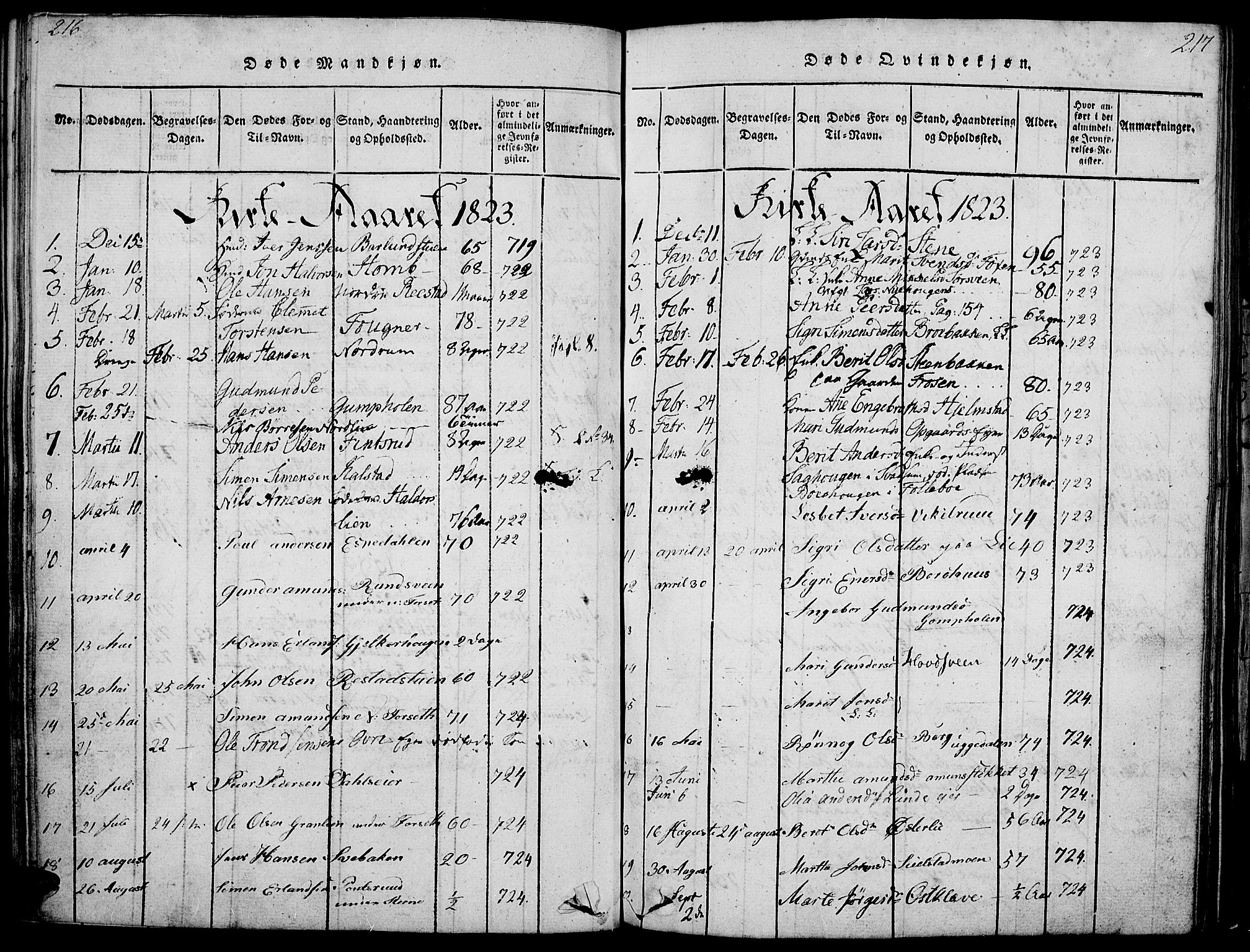 SAH, Gausdal prestekontor, Ministerialbok nr. 5, 1817-1829, s. 216-217