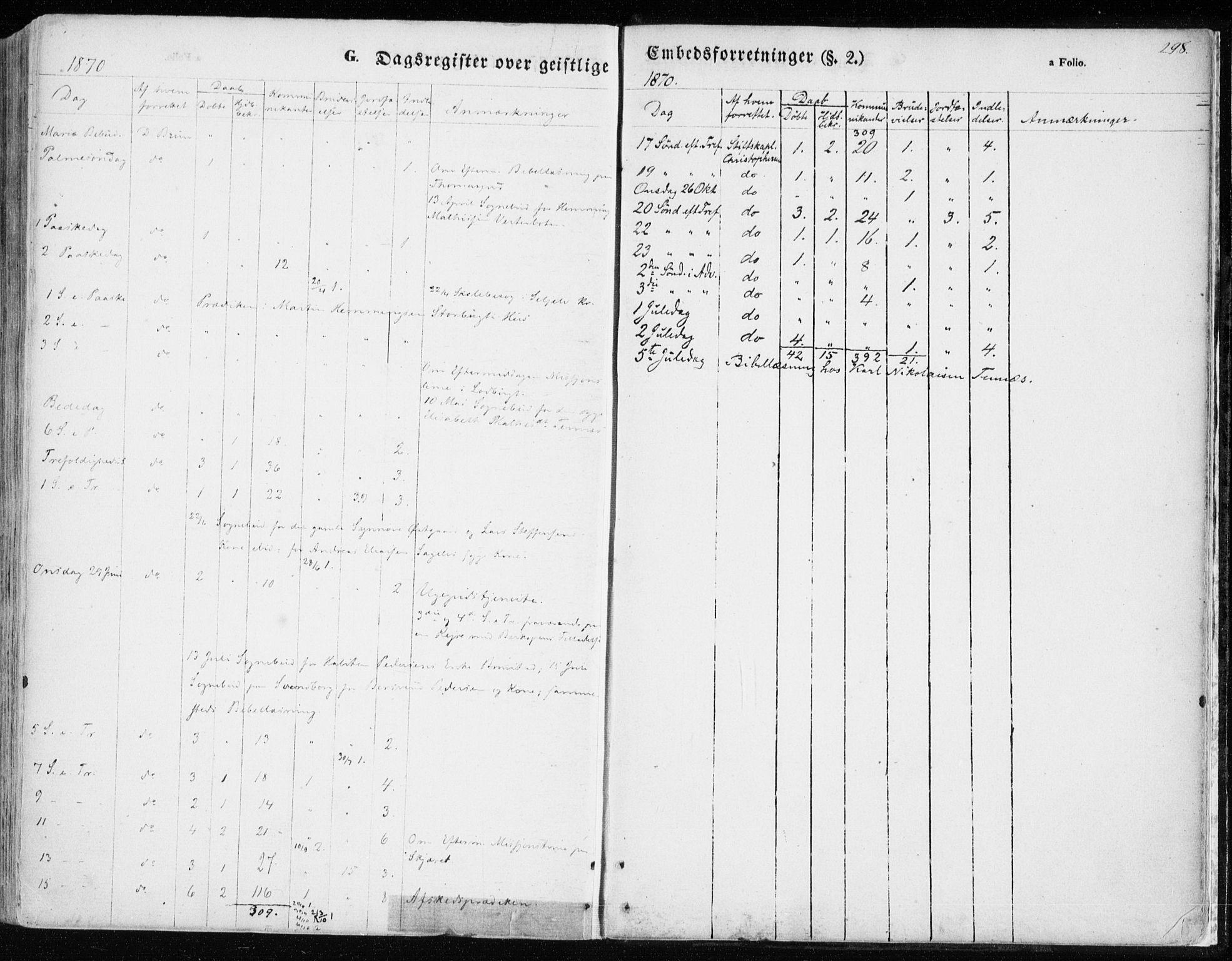 SATØ, Balsfjord sokneprestembete, Ministerialbok nr. 3, 1856-1870, s. 298