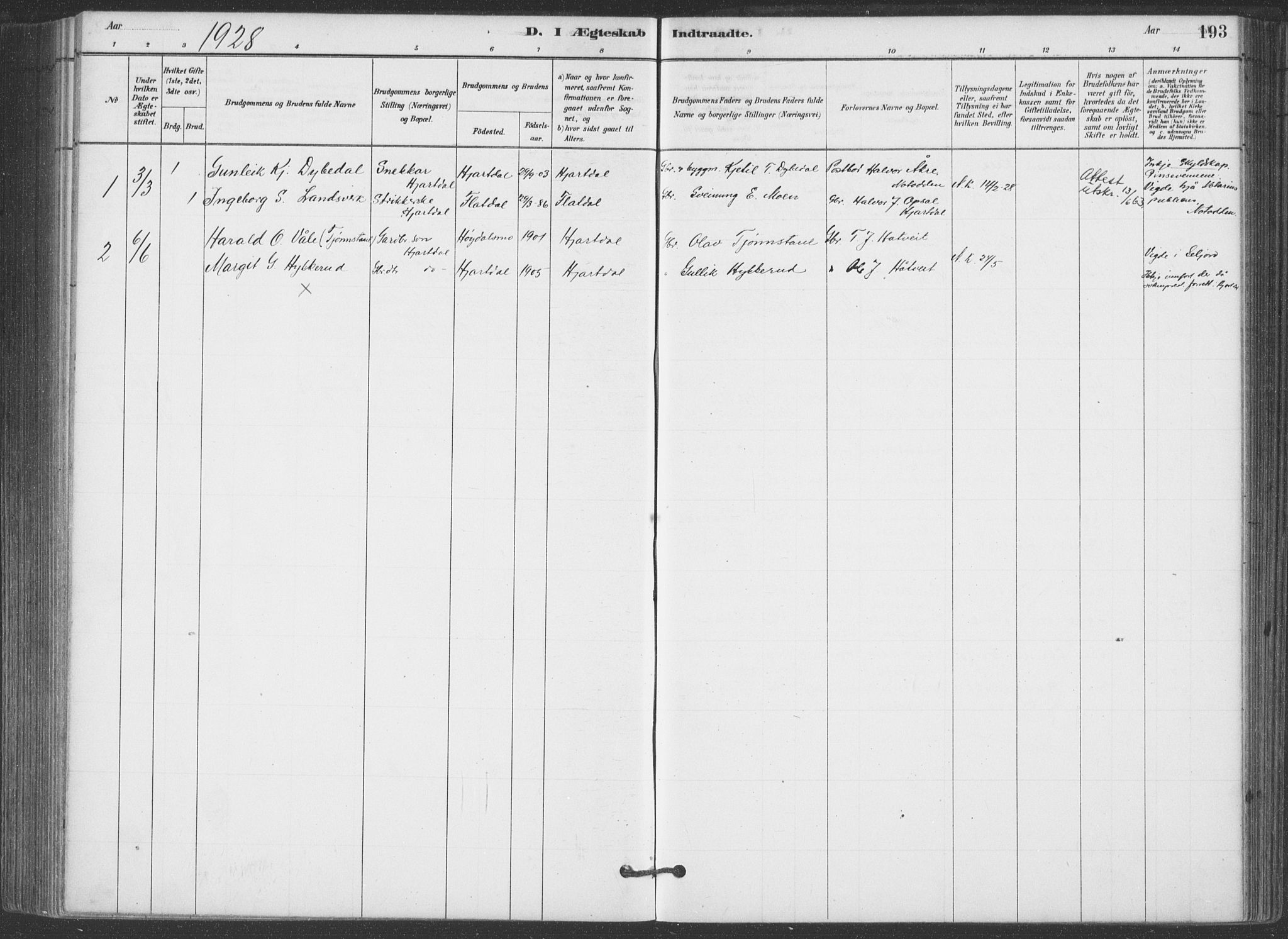 SAKO, Hjartdal kirkebøker, F/Fa/L0010: Ministerialbok nr. I 10, 1880-1929, s. 193