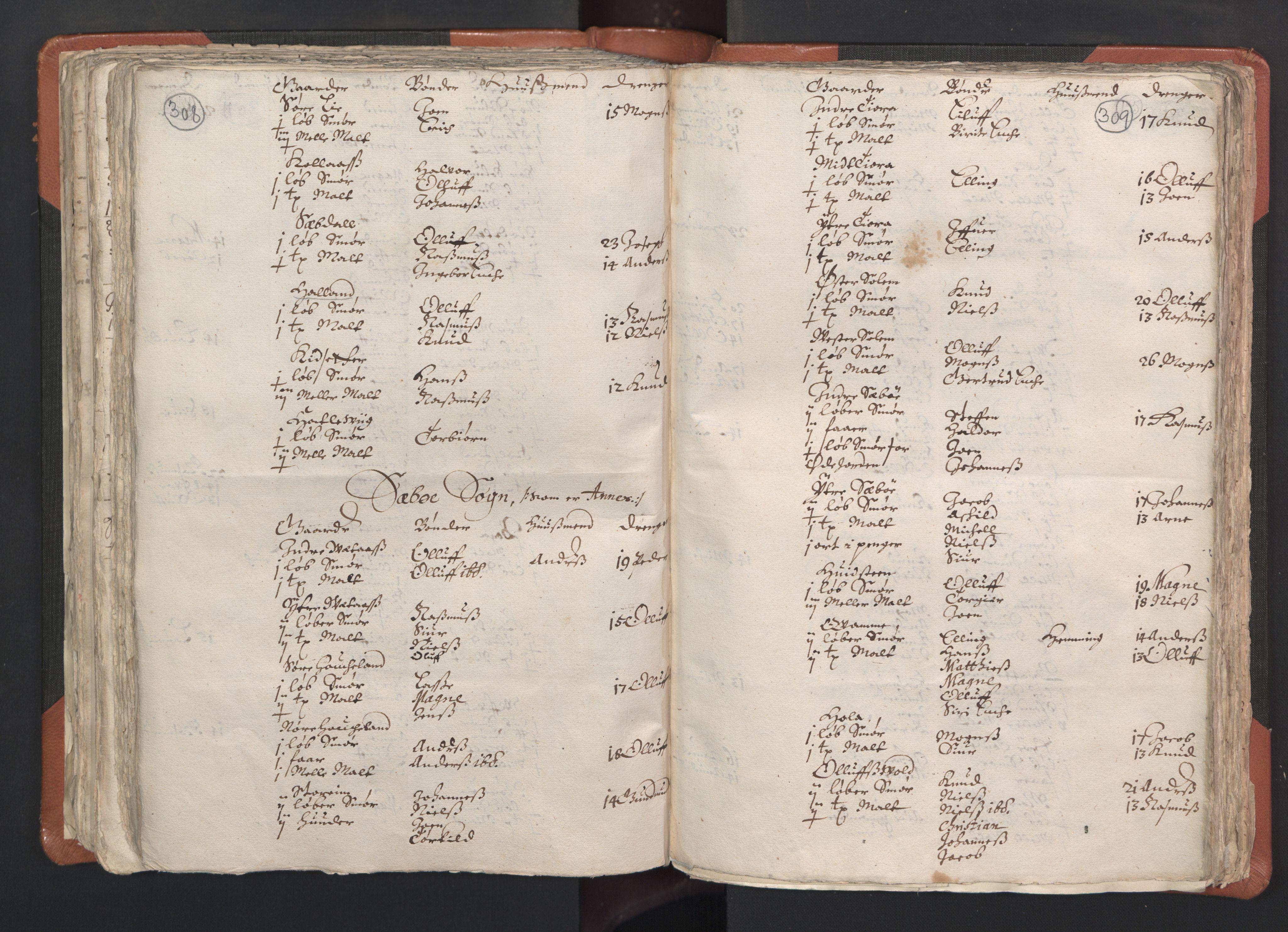 RA, Sogneprestenes manntall 1664-1666, nr. 22: Nordhordland prosti, 1664-1666, s. 308-309