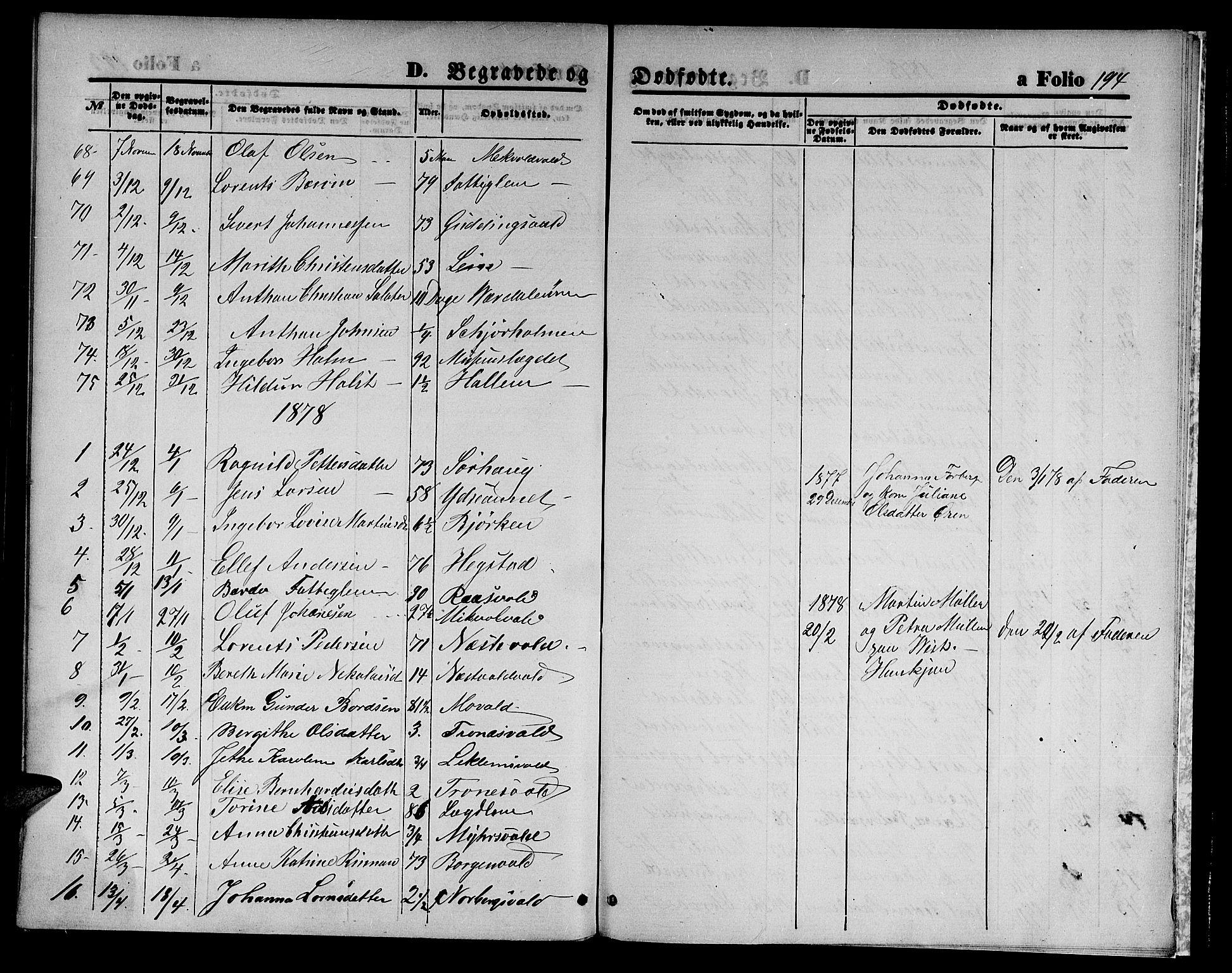 SAT, Ministerialprotokoller, klokkerbøker og fødselsregistre - Nord-Trøndelag, 723/L0255: Klokkerbok nr. 723C03, 1869-1879, s. 194