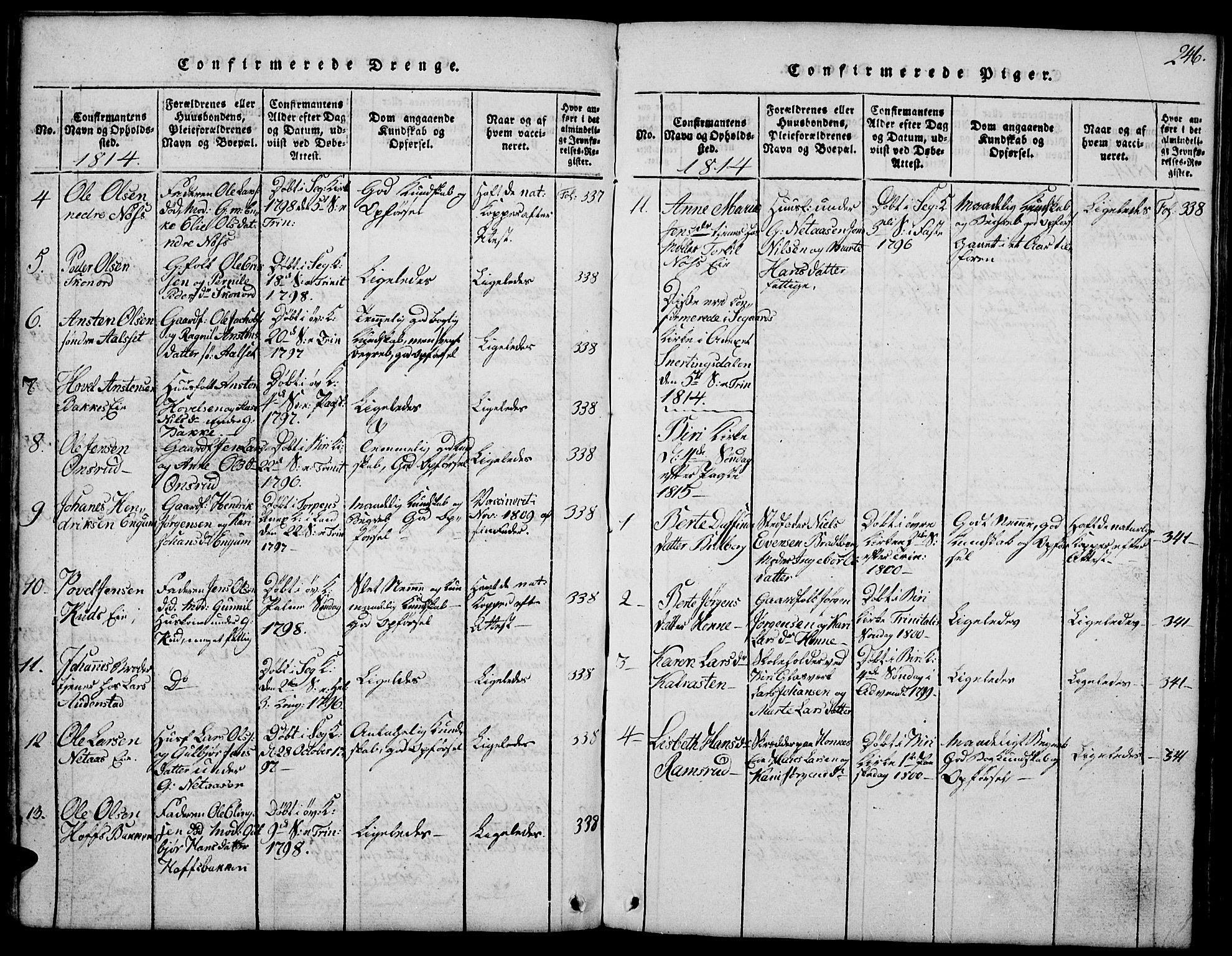 SAH, Biri prestekontor, Klokkerbok nr. 1, 1814-1828, s. 246