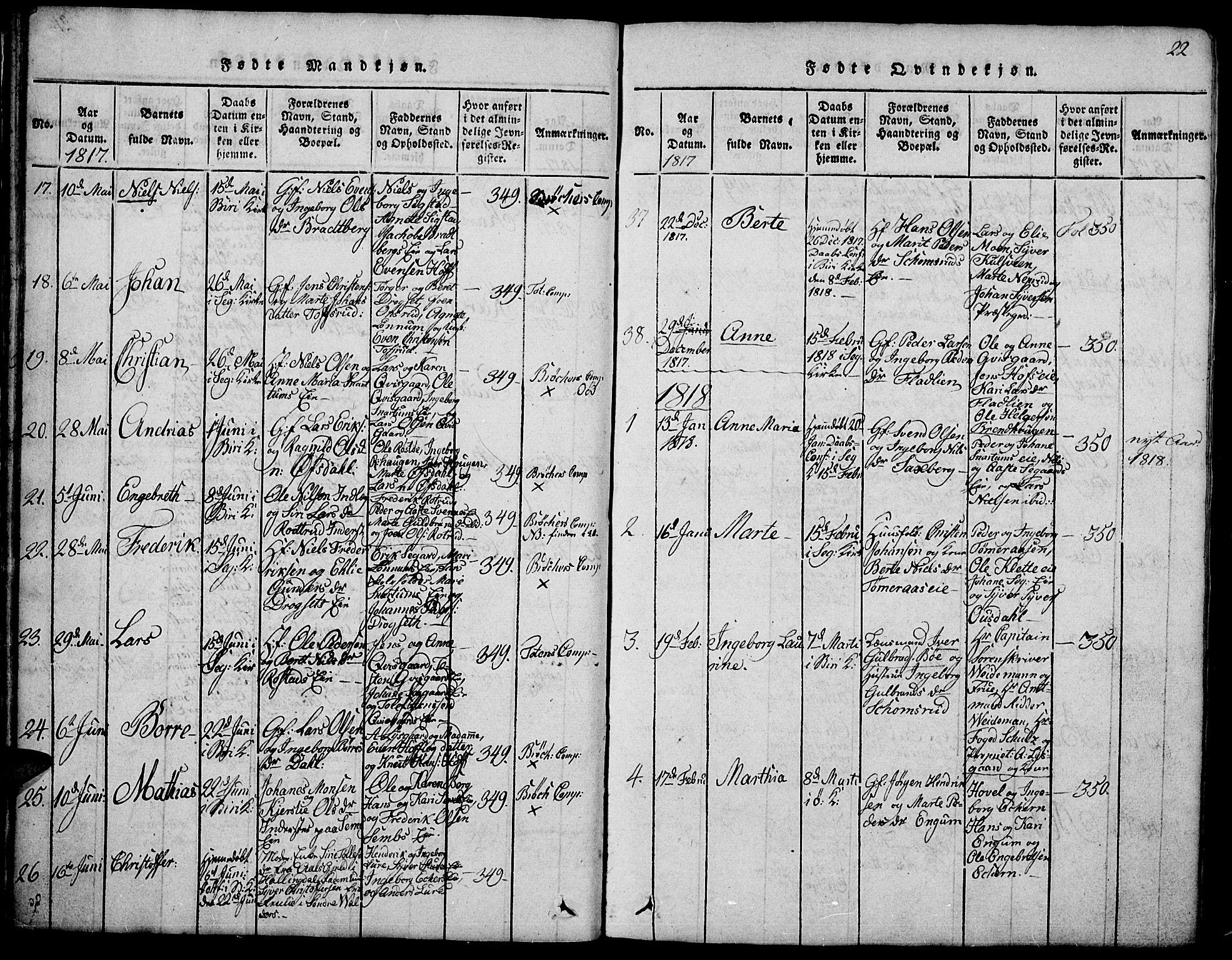 SAH, Biri prestekontor, Klokkerbok nr. 1, 1814-1828, s. 22