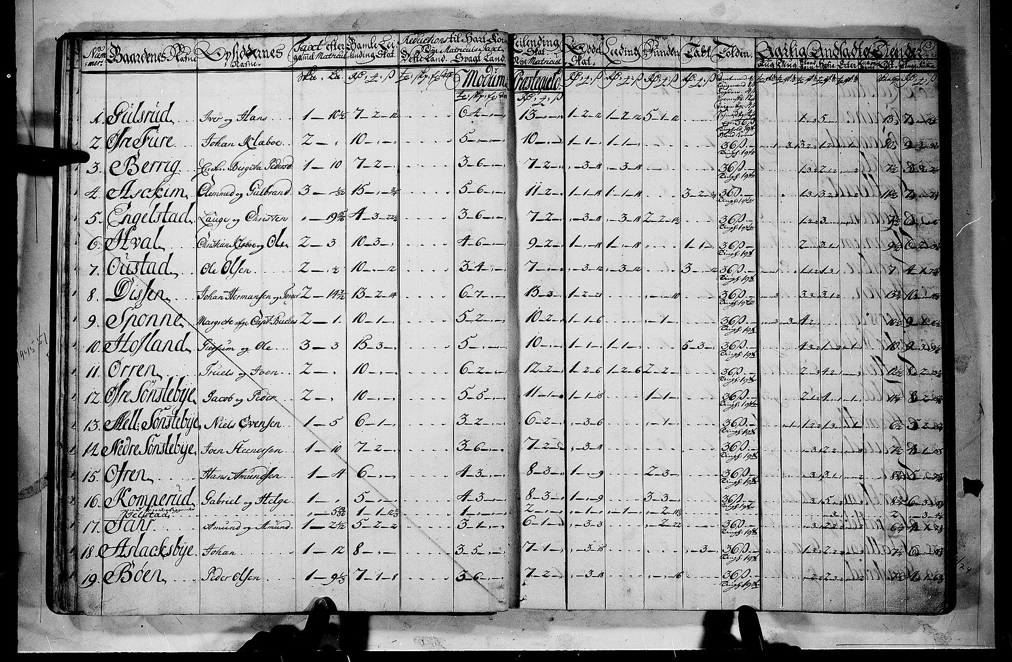 RA, Rentekammeret inntil 1814, Realistisk ordnet avdeling, N/Nb/Nbf/L0112: Buskerud matrikkelprotokoll, 1723, s. 12b-13a