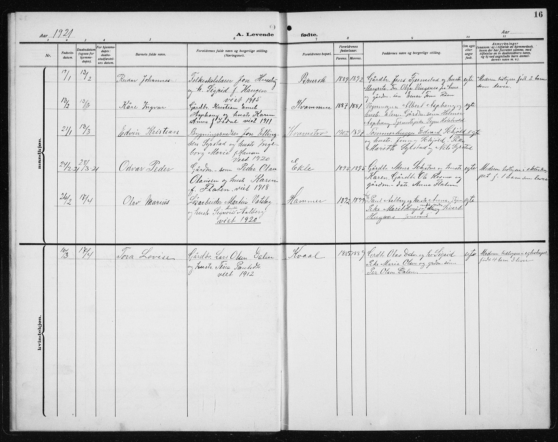 SAT, Ministerialprotokoller, klokkerbøker og fødselsregistre - Sør-Trøndelag, 608/L0342: Klokkerbok nr. 608C08, 1912-1938, s. 16