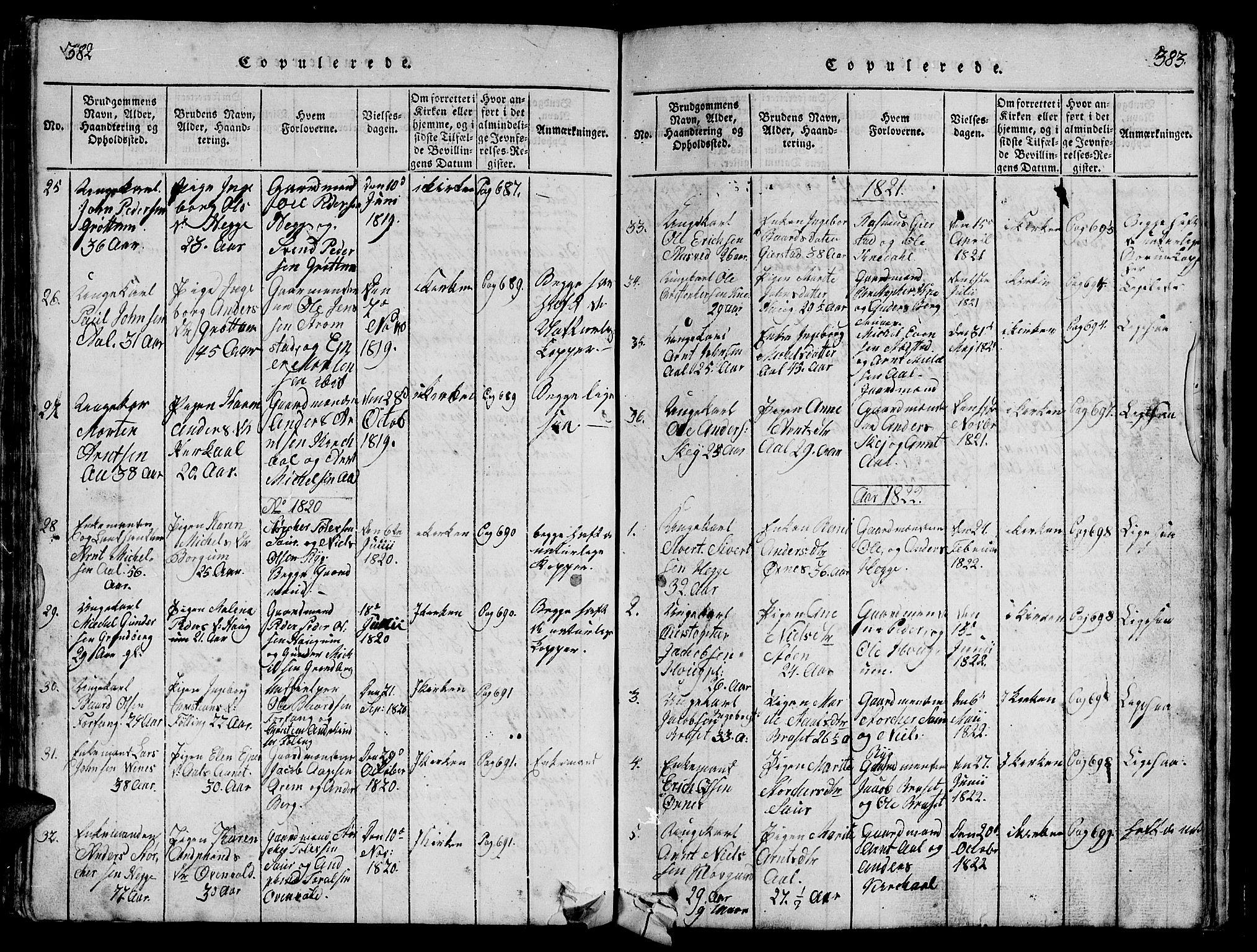 SAT, Ministerialprotokoller, klokkerbøker og fødselsregistre - Nord-Trøndelag, 747/L0459: Klokkerbok nr. 747C01, 1816-1842, s. 382-383