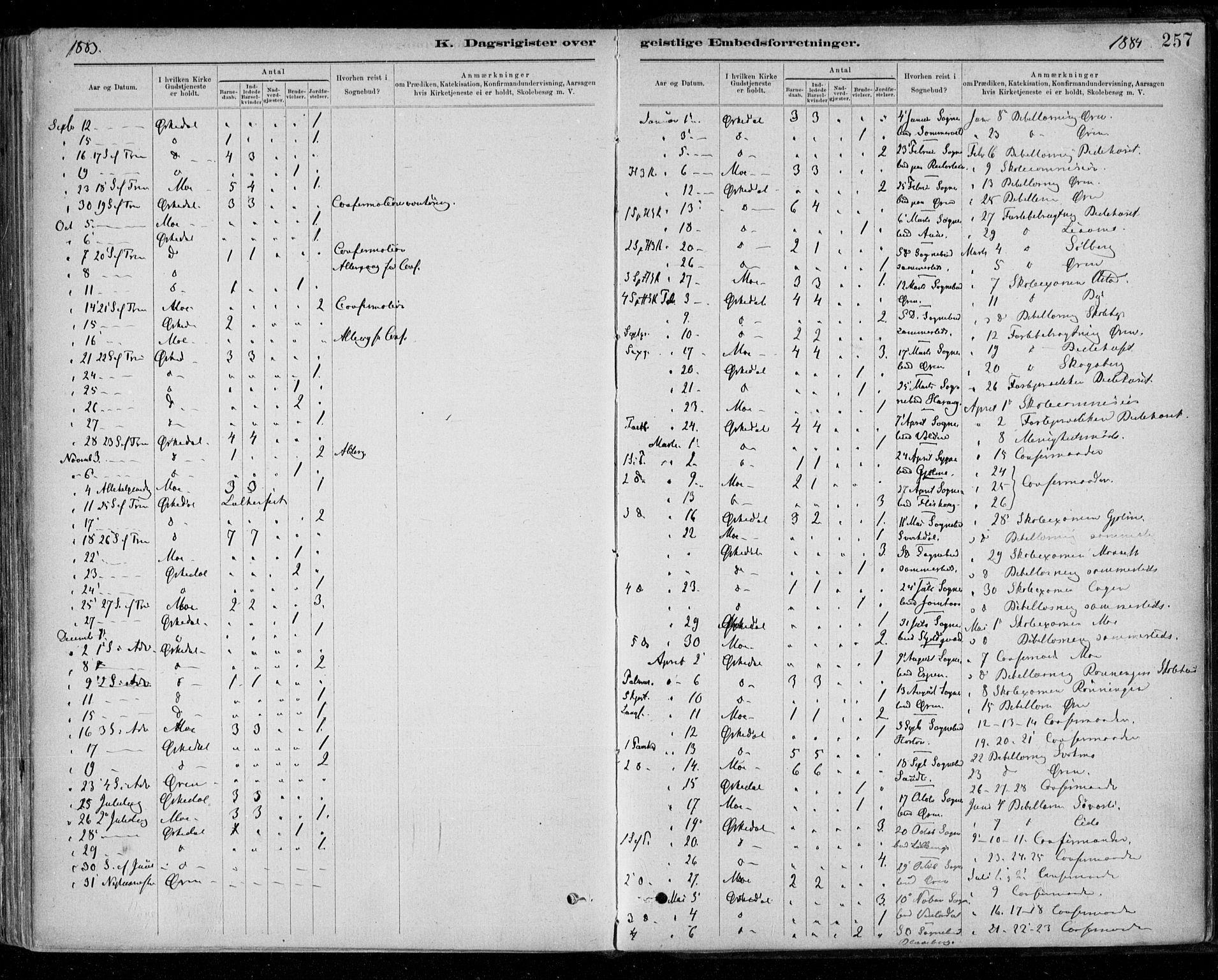 SAT, Ministerialprotokoller, klokkerbøker og fødselsregistre - Sør-Trøndelag, 668/L0810: Ministerialbok nr. 668A10, 1881-1894, s. 257