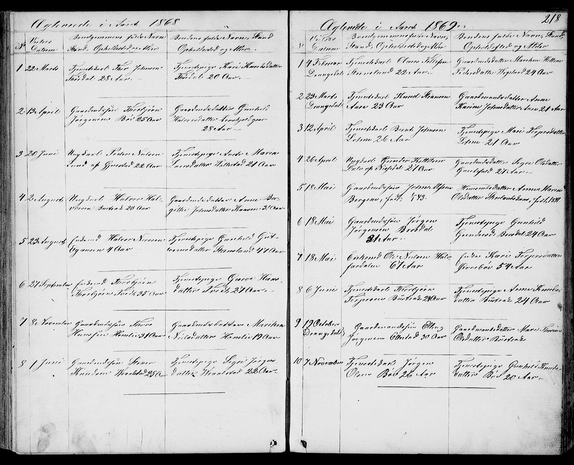 SAKO, Drangedal kirkebøker, G/Gb/L0001: Klokkerbok nr. II 1, 1856-1894, s. 218