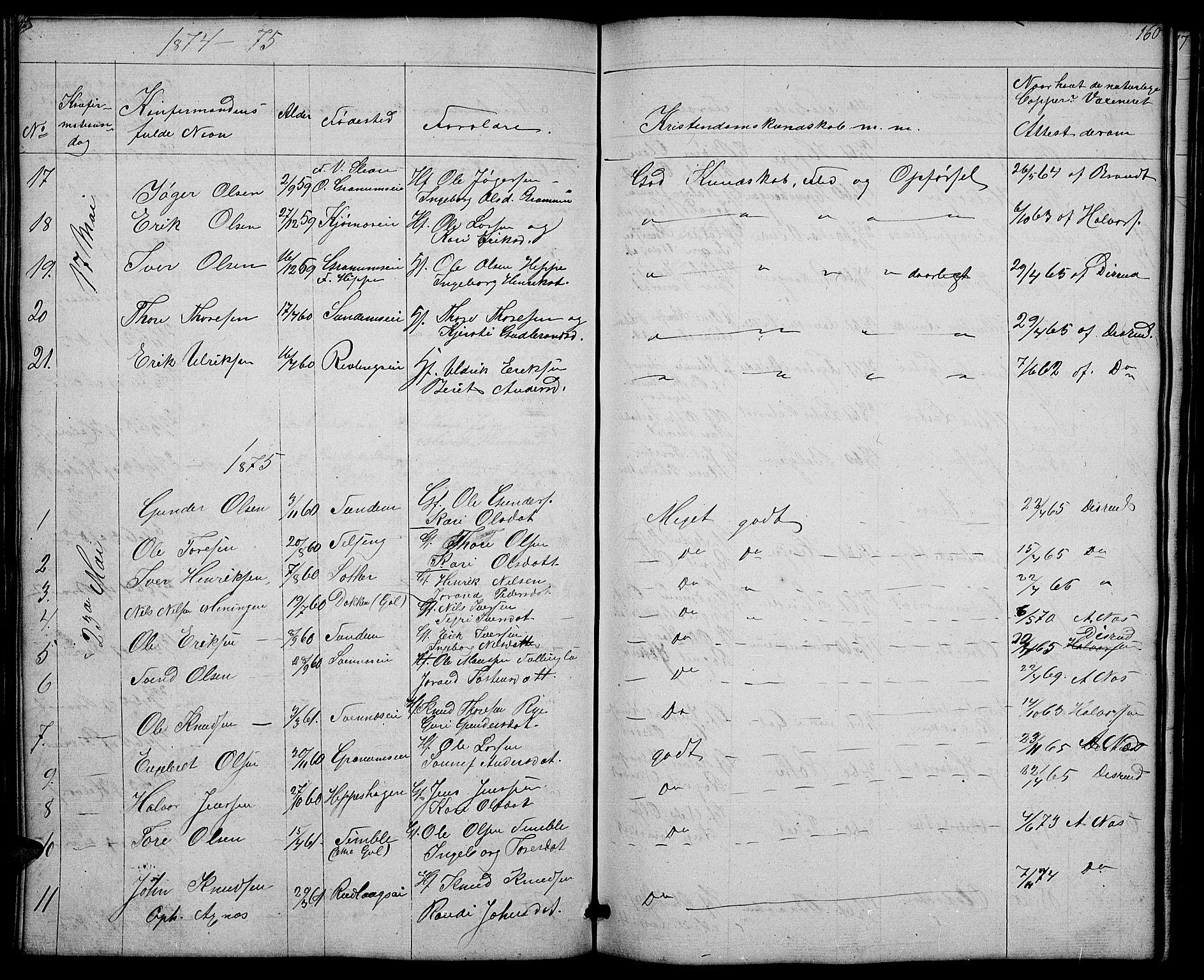 SAH, Nord-Aurdal prestekontor, Klokkerbok nr. 4, 1842-1882, s. 160