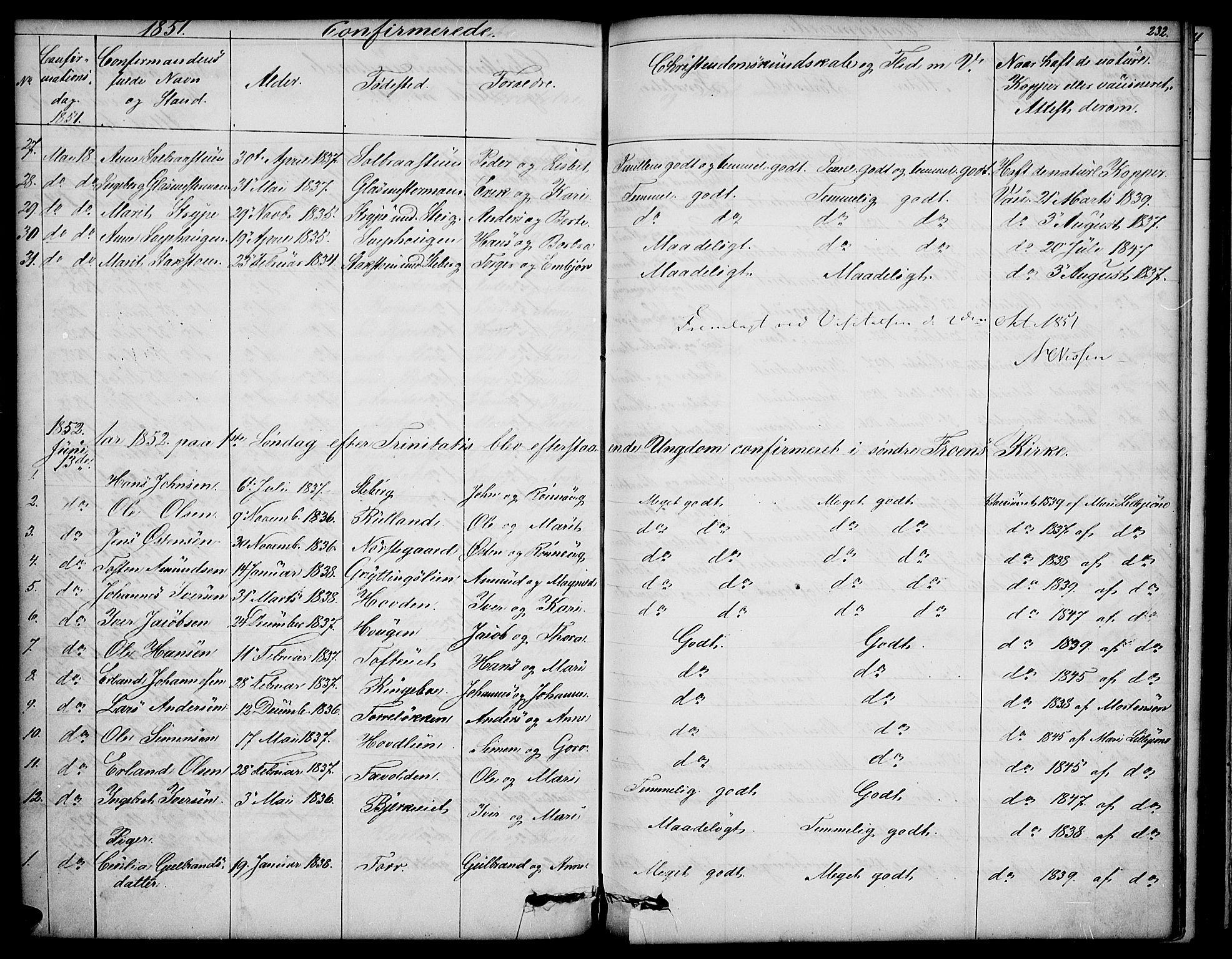 SAH, Sør-Fron prestekontor, H/Ha/Hab/L0001: Klokkerbok nr. 1, 1844-1863, s. 232