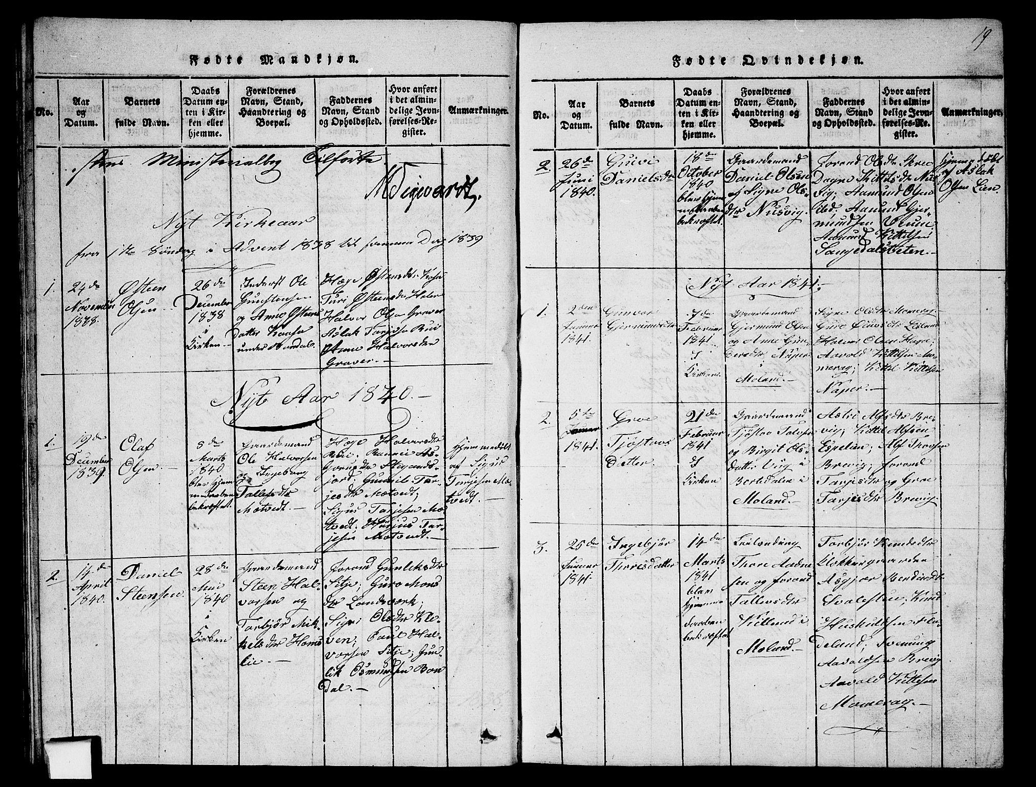 SAKO, Fyresdal kirkebøker, G/Ga/L0002: Klokkerbok nr. I 2, 1815-1857, s. 19