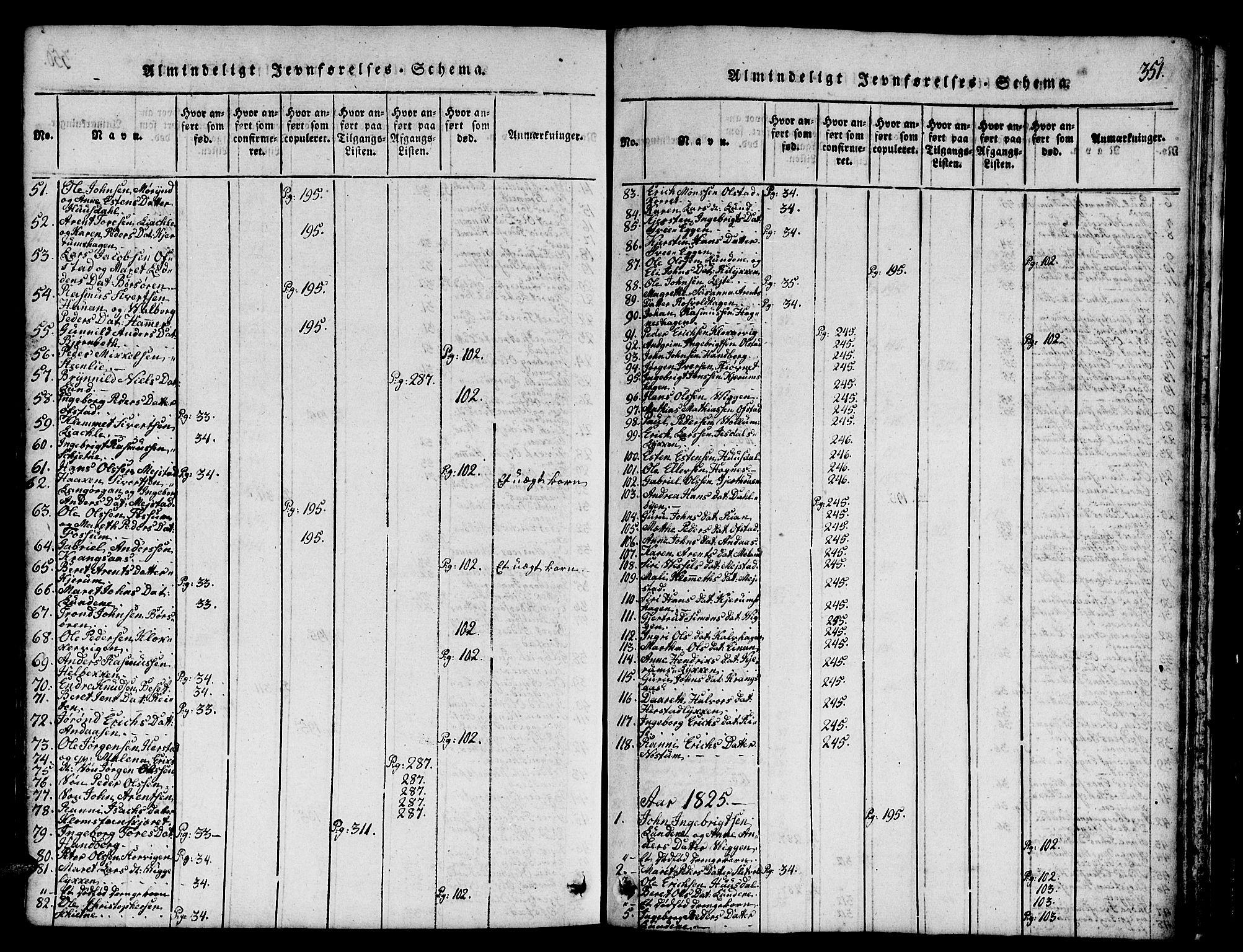 SAT, Ministerialprotokoller, klokkerbøker og fødselsregistre - Sør-Trøndelag, 665/L0776: Klokkerbok nr. 665C01, 1817-1837, s. 351