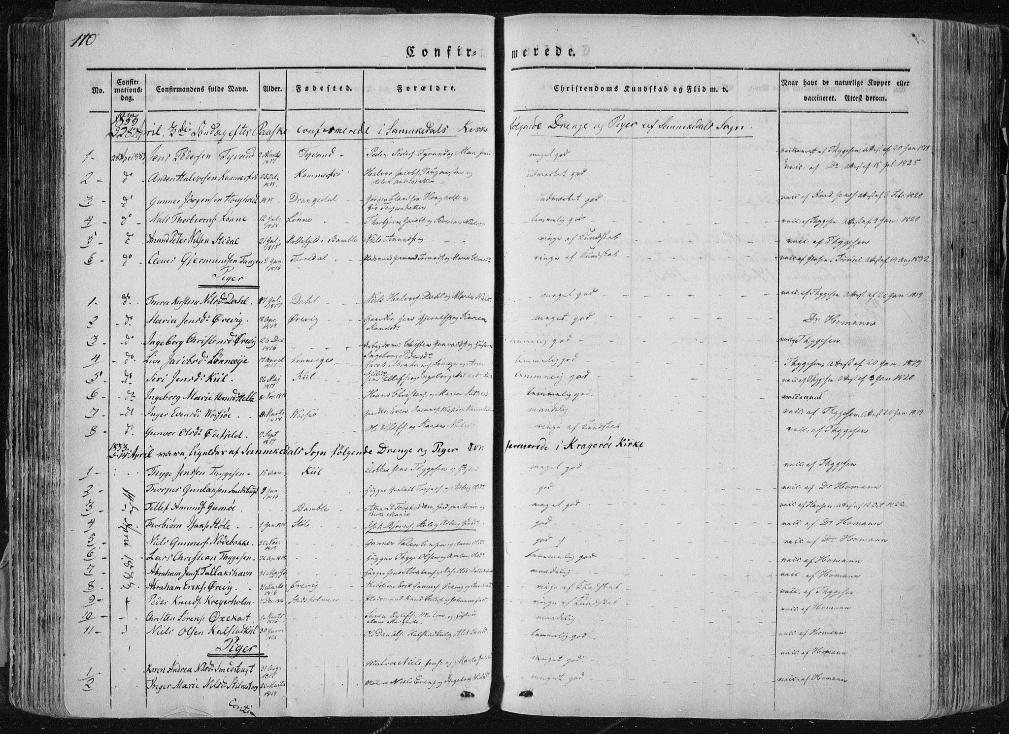 SAKO, Sannidal kirkebøker, F/Fa/L0007: Ministerialbok nr. 7, 1831-1854, s. 110