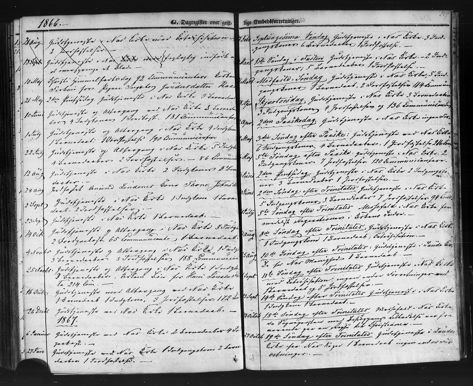 SAKO, Sauherad kirkebøker, F/Fb/L0001: Ministerialbok nr. II 1, 1851-1877, s. 259