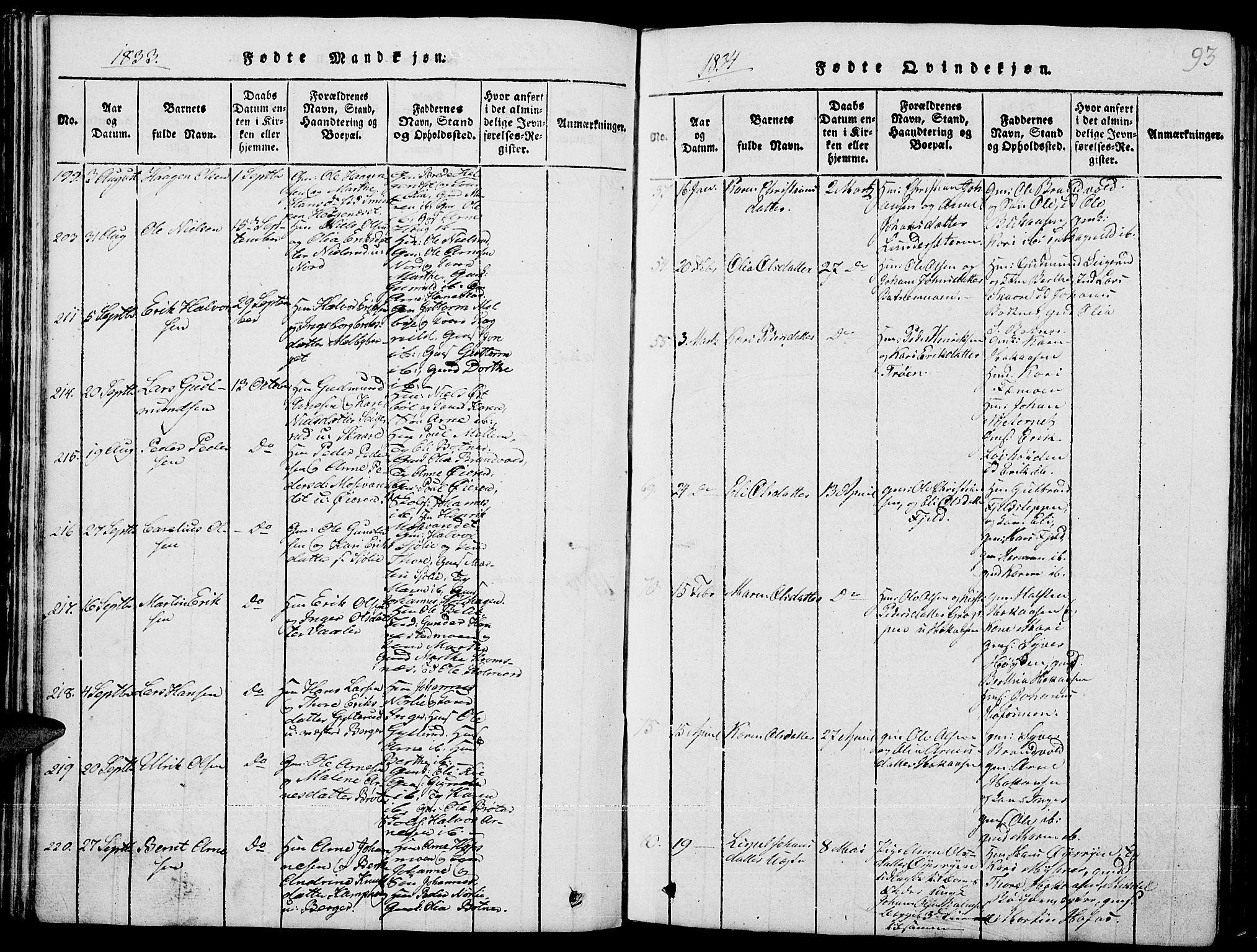 SAH, Grue prestekontor, Klokkerbok nr. 1, 1814-1841, s. 93