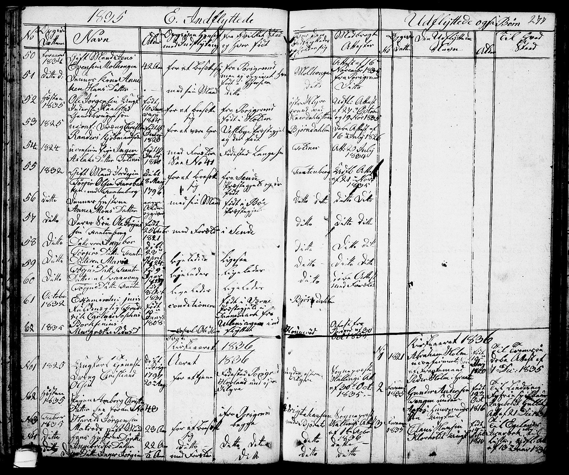 SAKO, Solum kirkebøker, G/Ga/L0002: Klokkerbok nr. I 2, 1834-1848, s. 277
