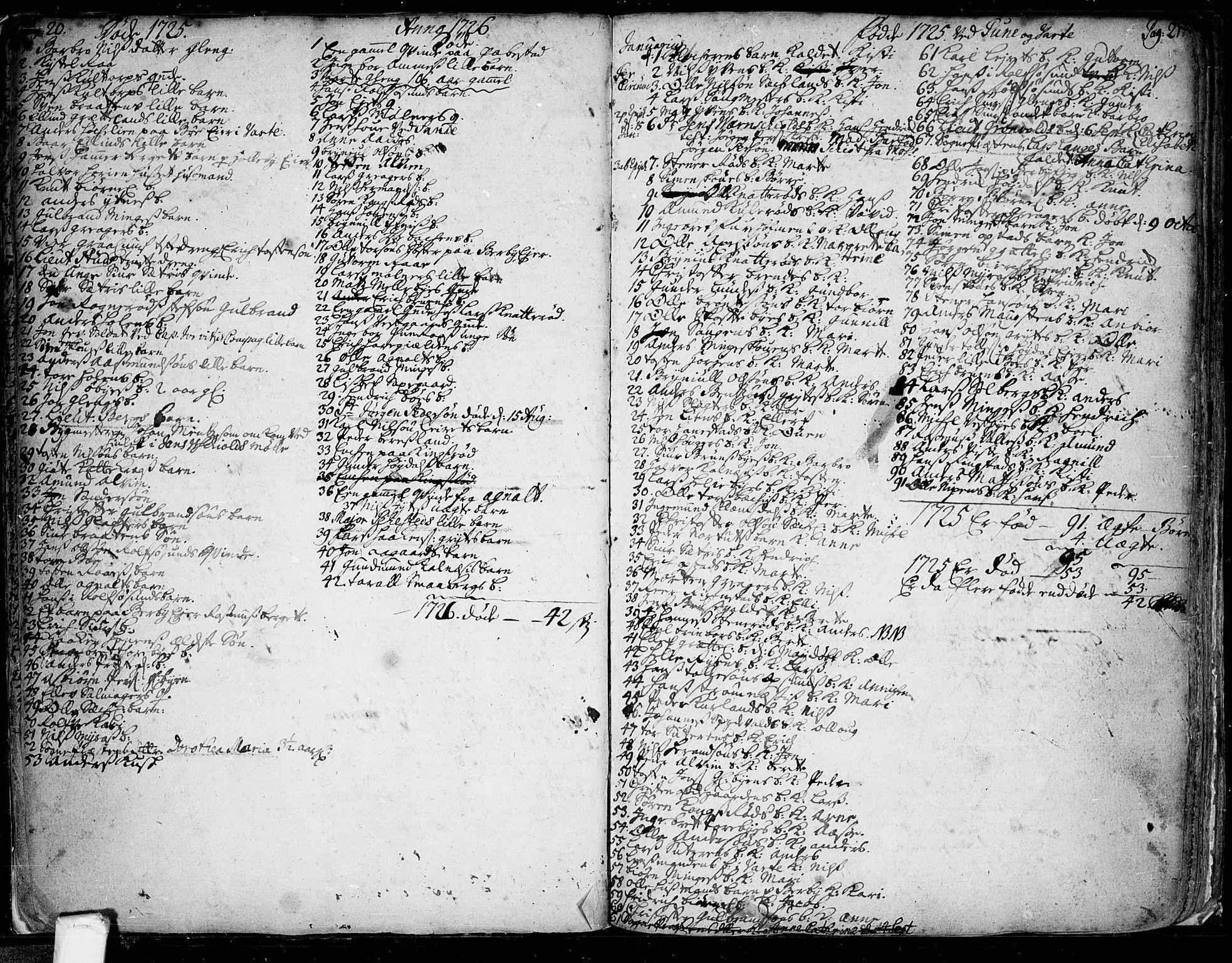 SAO, Tune prestekontor Kirkebøker, F/Fa/L0001: Ministerialbok nr. 1, 1720-1758, s. 20-21