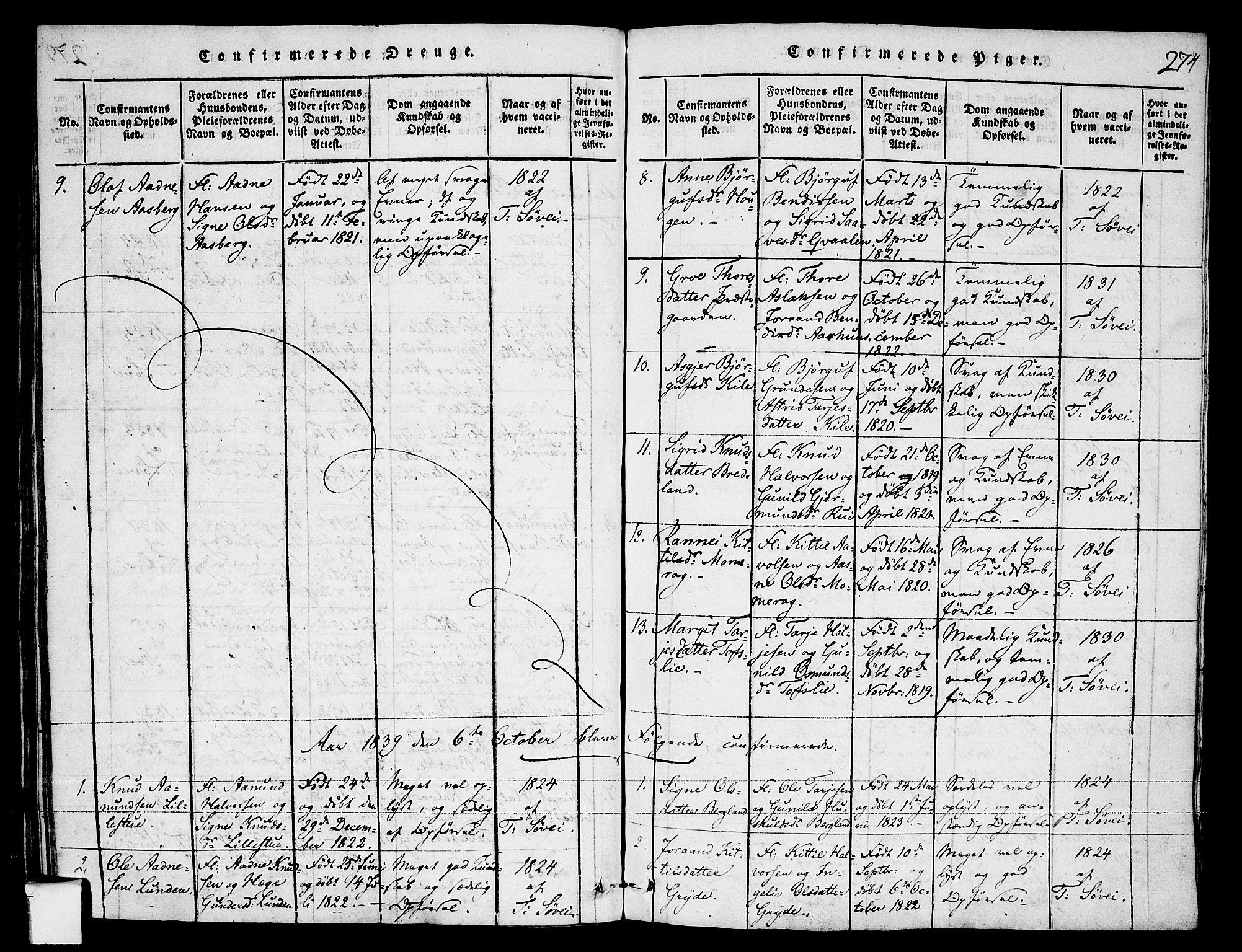SAKO, Fyresdal kirkebøker, F/Fa/L0003: Ministerialbok nr. I 3, 1815-1840, s. 274