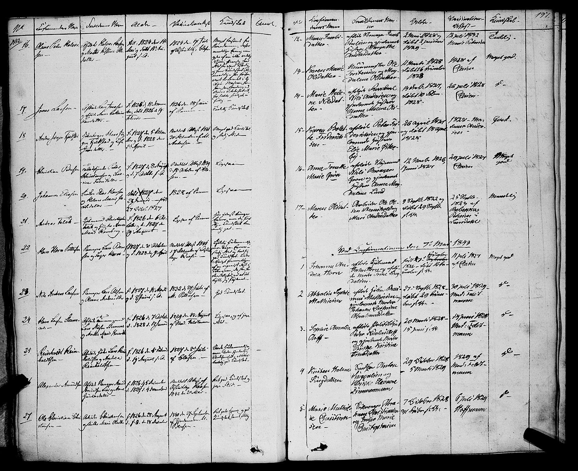 SAKO, Larvik kirkebøker, F/Fa/L0002: Ministerialbok nr. I 2, 1825-1847, s. 197