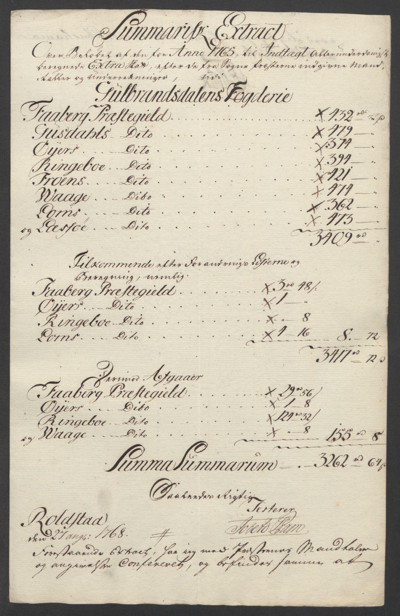 RA, Rentekammeret inntil 1814, Reviderte regnskaper, Fogderegnskap, R17/L1266: Ekstraskatten Gudbrandsdal, 1762-1766, s. 472
