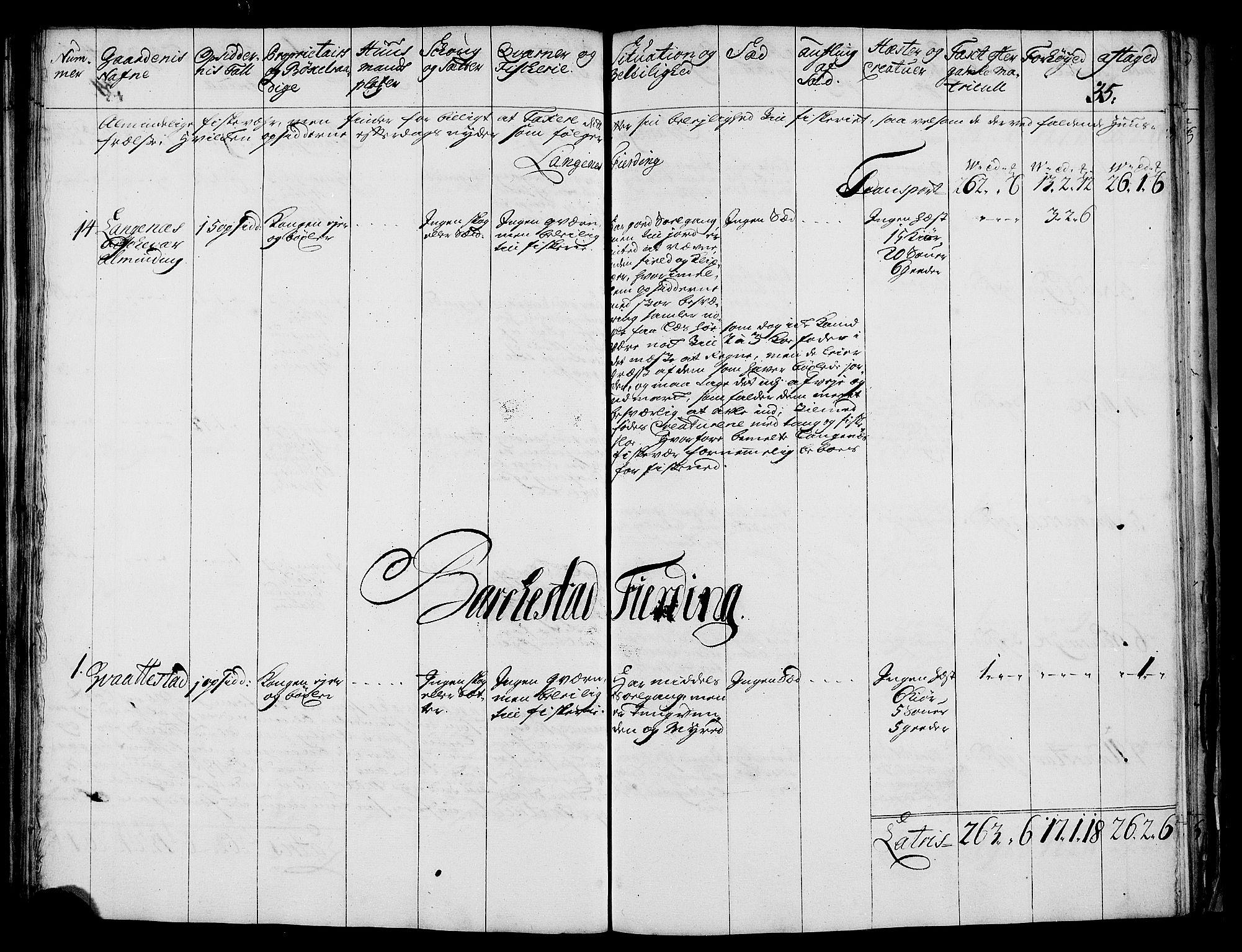 RA, Rentekammeret inntil 1814, Realistisk ordnet avdeling, N/Nb/Nbf/L0176: Vesterålen og Andenes eksaminasjonsprotokoll, 1723, s. 34b-35a